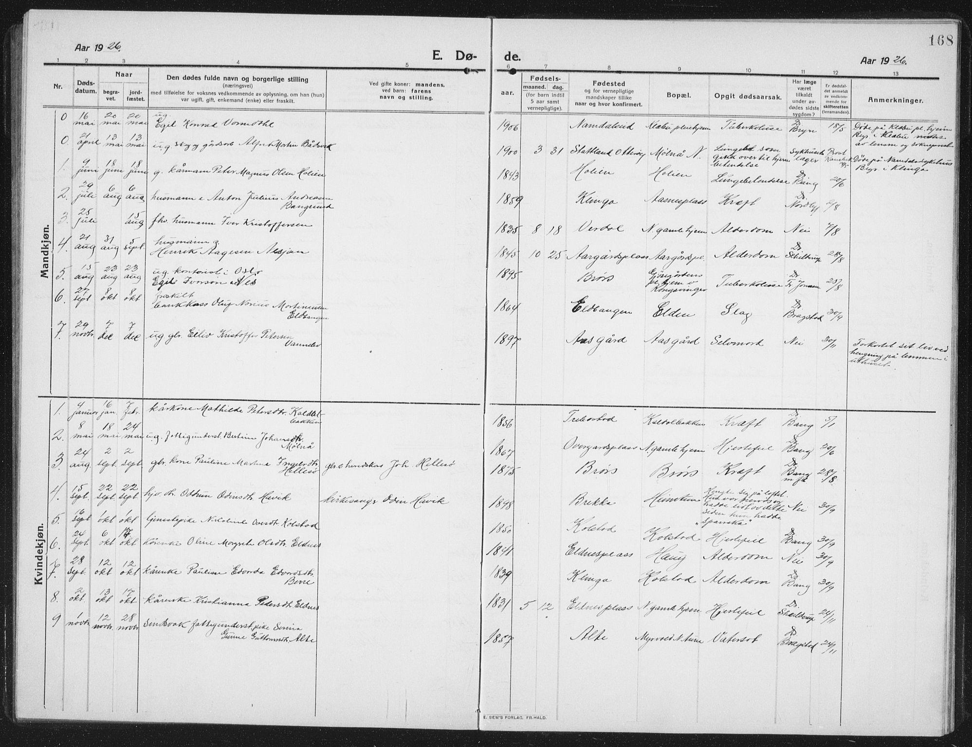 SAT, Ministerialprotokoller, klokkerbøker og fødselsregistre - Nord-Trøndelag, 742/L0413: Klokkerbok nr. 742C04, 1911-1938, s. 168