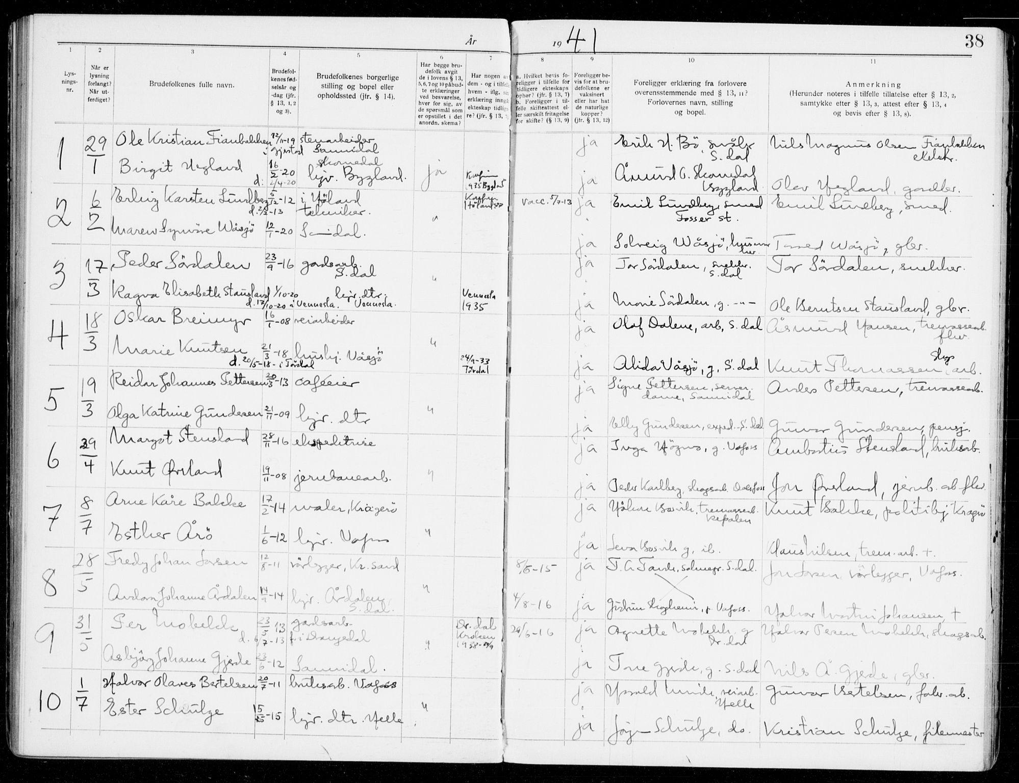 SAKO, Sannidal kirkebøker, H/Ha/L0002: Lysningsprotokoll nr. 2, 1919-1942, s. 38