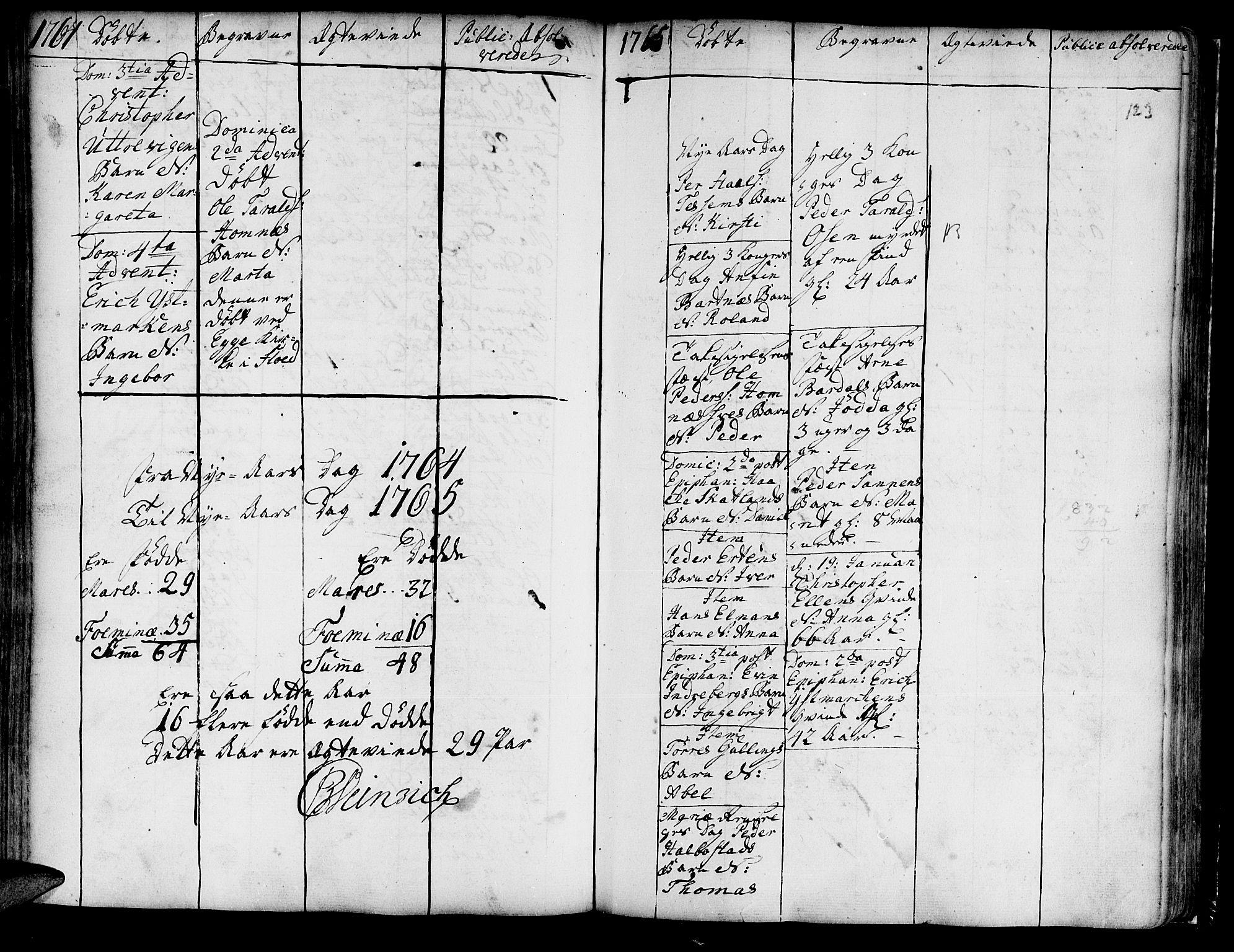 SAT, Ministerialprotokoller, klokkerbøker og fødselsregistre - Nord-Trøndelag, 741/L0385: Ministerialbok nr. 741A01, 1722-1815, s. 123