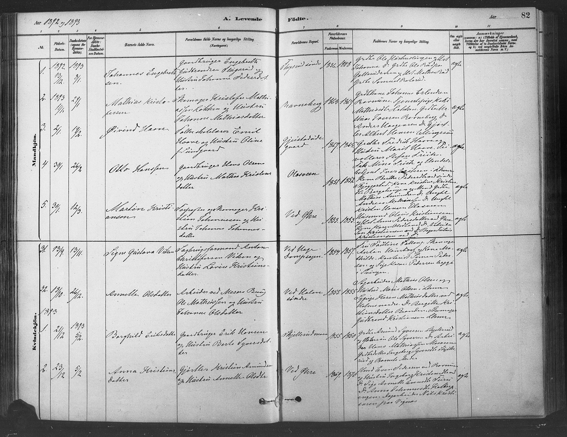 SAH, Fåberg prestekontor, Ministerialbok nr. 9, 1879-1898, s. 82