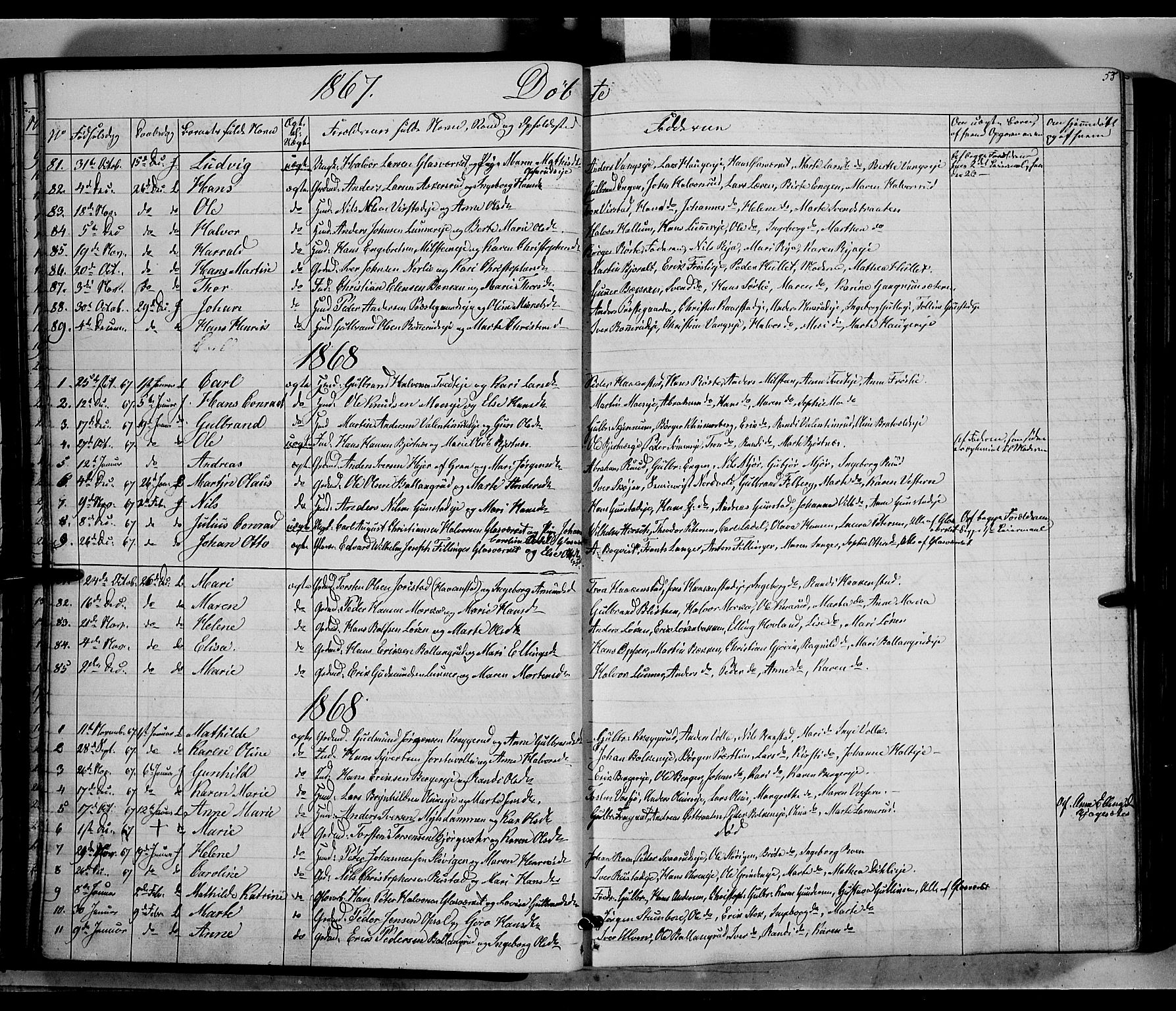 SAH, Jevnaker prestekontor, Ministerialbok nr. 7, 1858-1876, s. 55