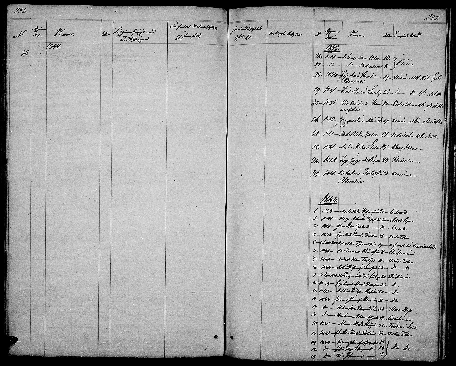 SAH, Østre Toten prestekontor, Klokkerbok nr. 2, 1840-1847, s. 232
