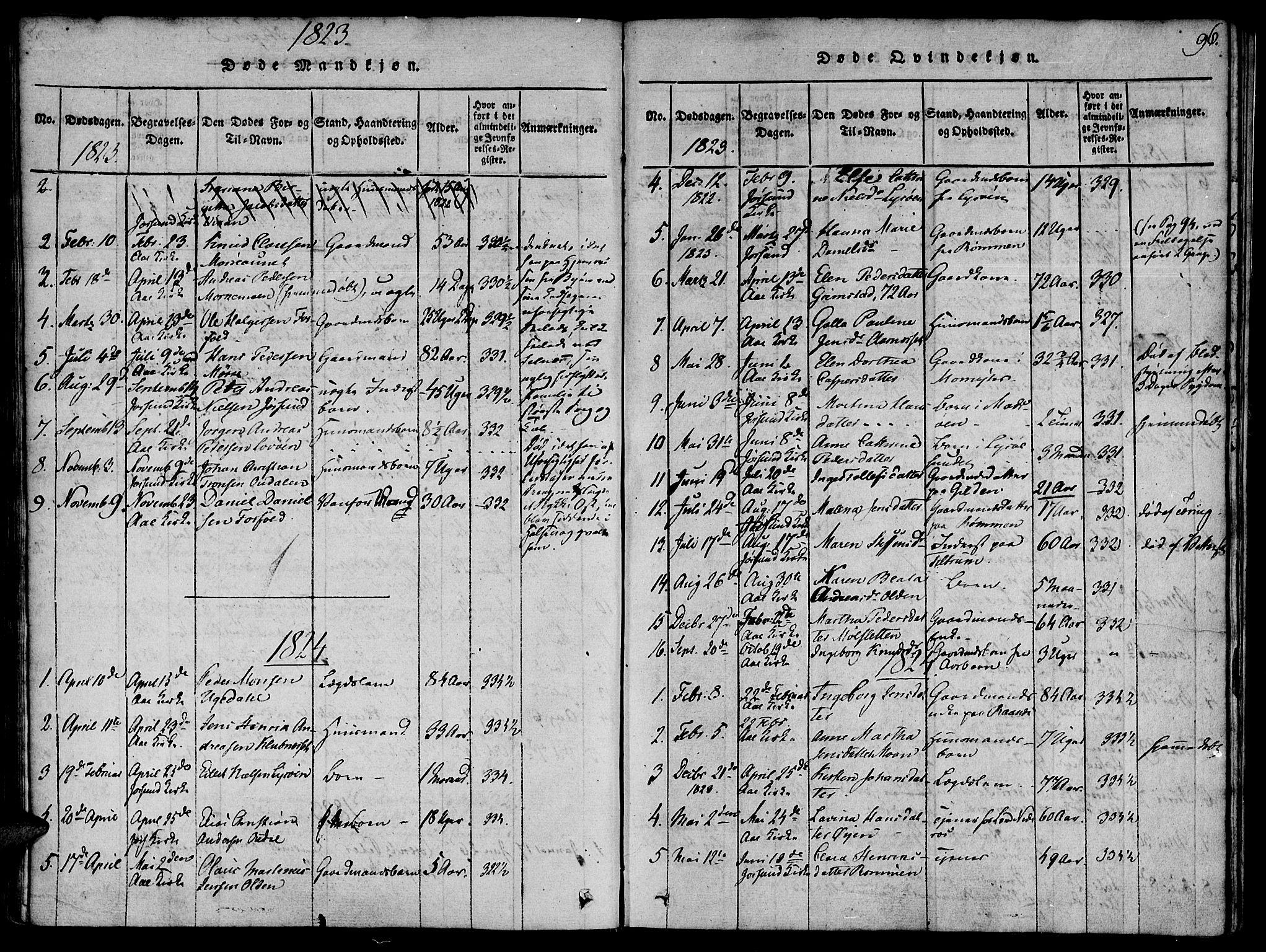 SAT, Ministerialprotokoller, klokkerbøker og fødselsregistre - Sør-Trøndelag, 655/L0675: Ministerialbok nr. 655A04, 1818-1830, s. 96