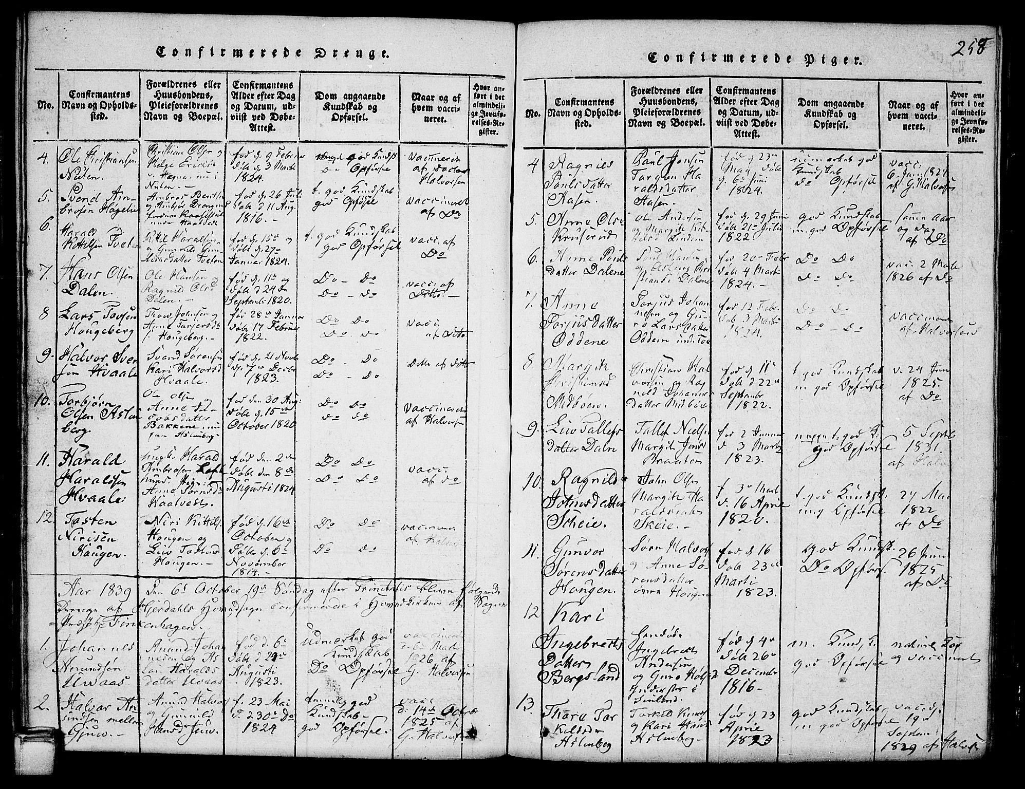 SAKO, Hjartdal kirkebøker, G/Ga/L0001: Klokkerbok nr. I 1, 1815-1842, s. 258