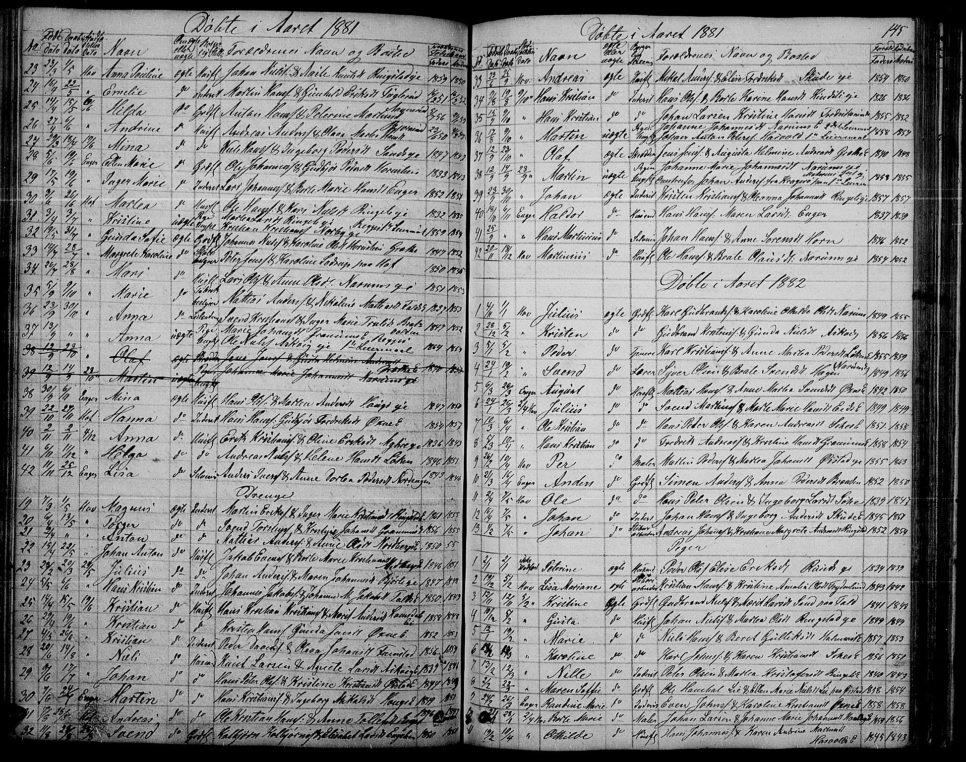 SAH, Søndre Land prestekontor, L/L0001: Klokkerbok nr. 1, 1849-1883, s. 145