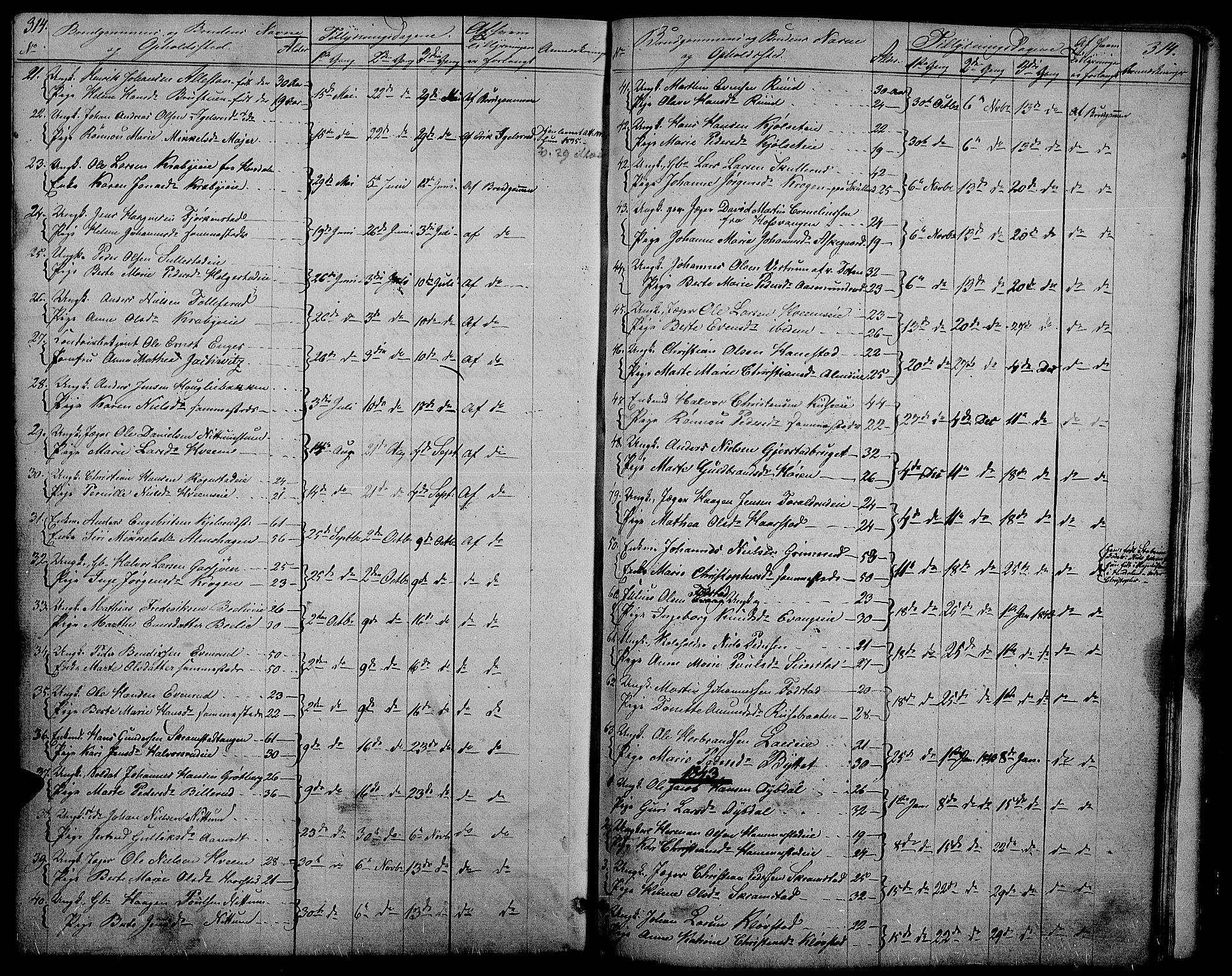 SAH, Østre Toten prestekontor, Klokkerbok nr. 2, 1840-1847, s. 314
