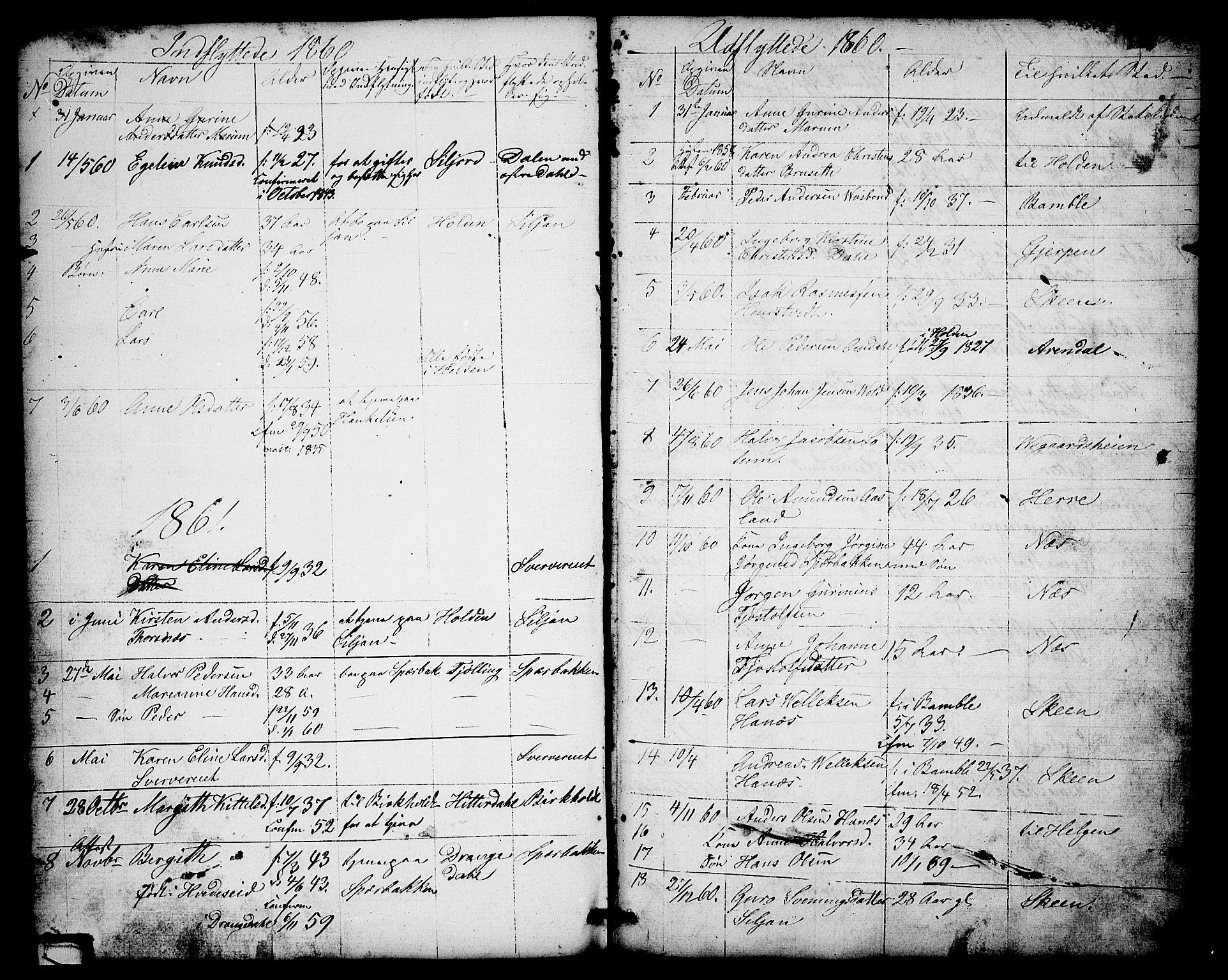 SAKO, Solum kirkebøker, G/Gb/L0002: Klokkerbok nr. II 2, 1859-1879, s. 181