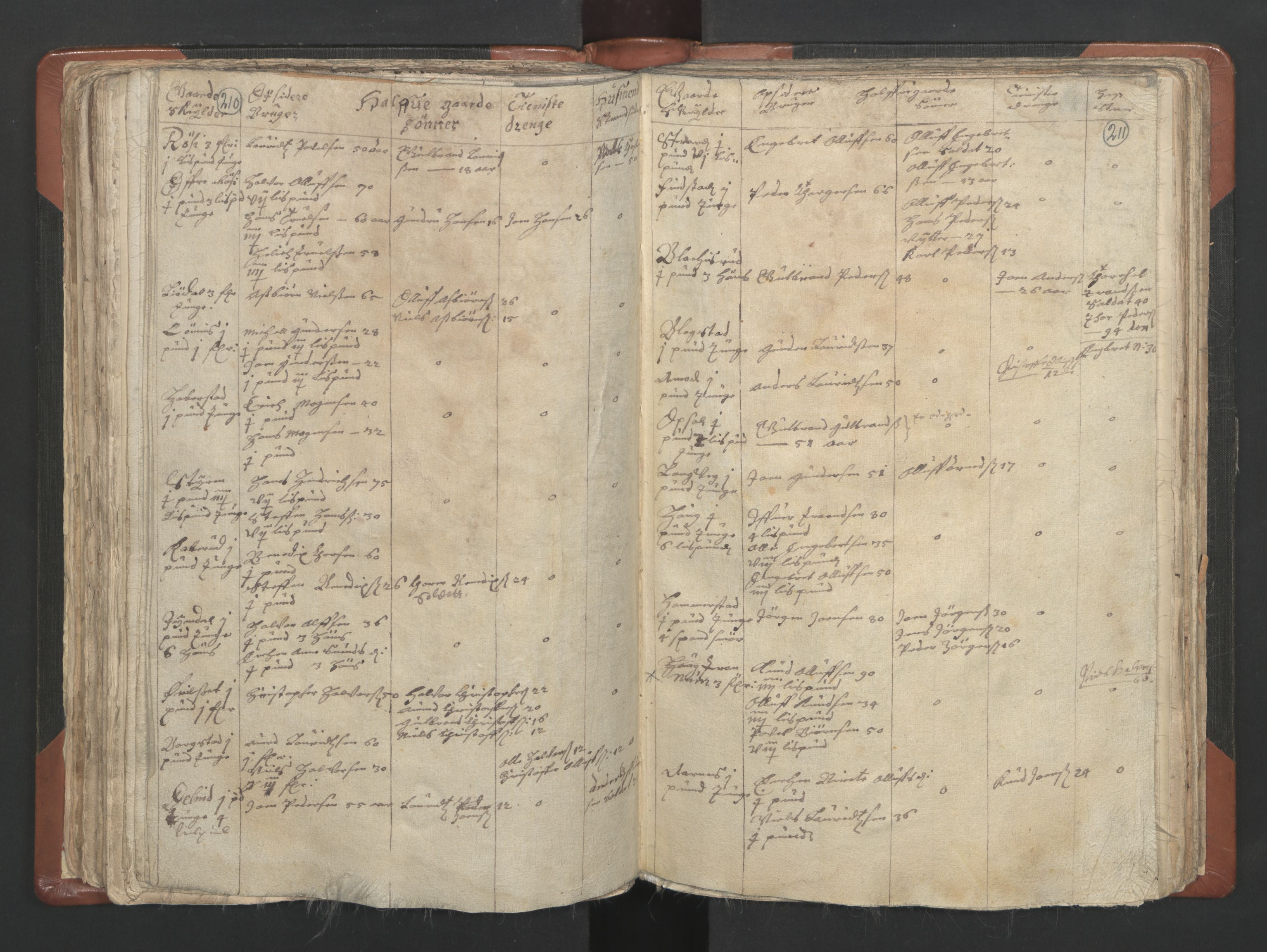 RA, Sogneprestenes manntall 1664-1666, nr. 4: Øvre Romerike prosti, 1664-1666, s. 210-211