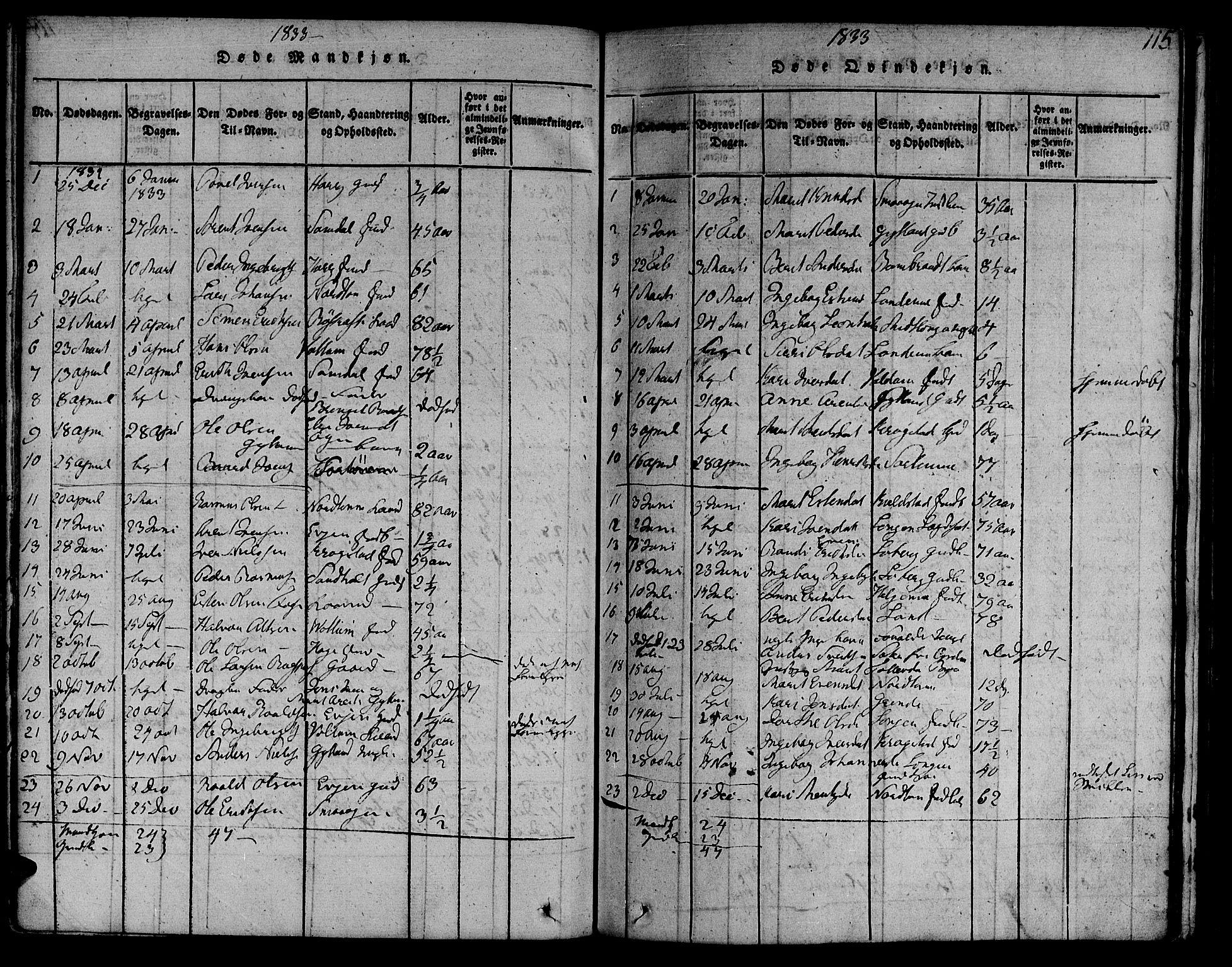 SAT, Ministerialprotokoller, klokkerbøker og fødselsregistre - Sør-Trøndelag, 692/L1102: Ministerialbok nr. 692A02, 1816-1842, s. 115