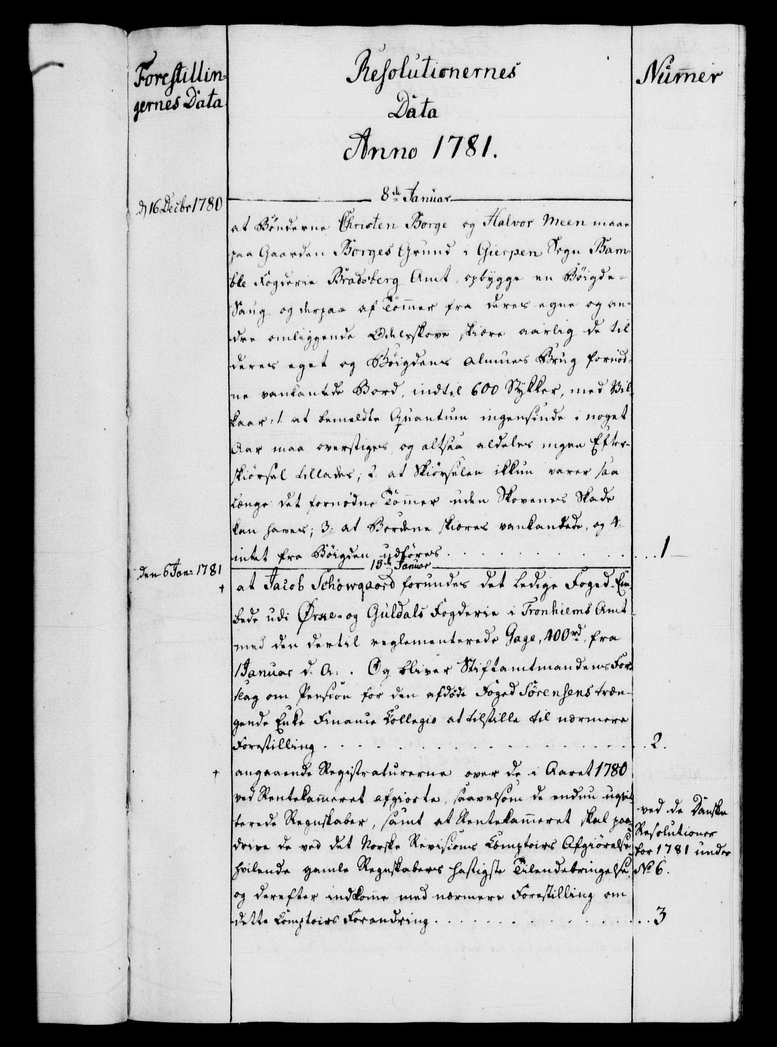 RA, Rentekammeret, Kammerkanselliet, G/Gf/Gfb/L0011: Register til norske relasjons- og resolusjonsprotokoller (merket RK 52.106), 1781-1782, s. 70