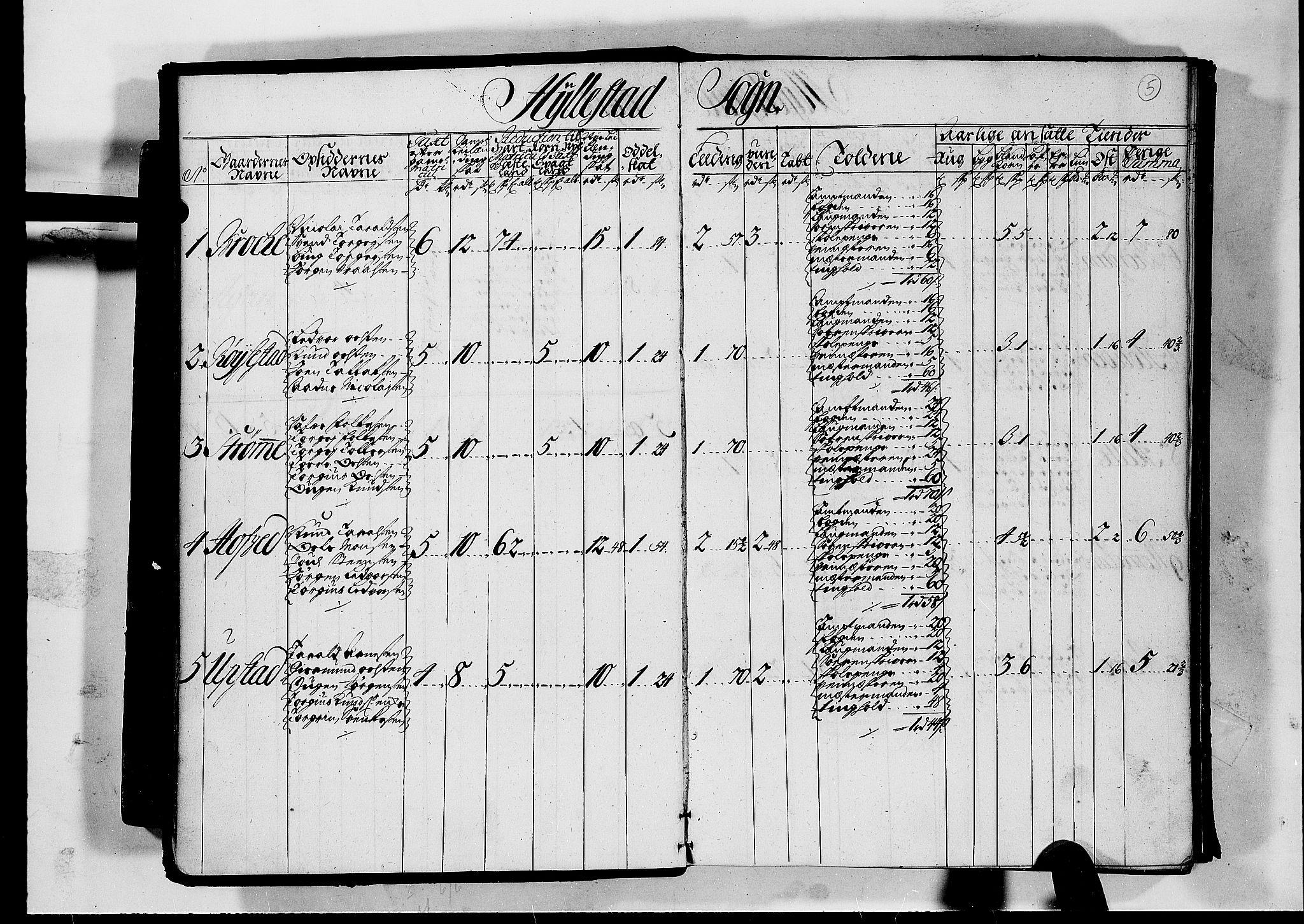 RA, Rentekammeret inntil 1814, Realistisk ordnet avdeling, N/Nb/Nbf/L0126: Råbyggelag matrikkelprotokoll, 1723, s. 4b-5a