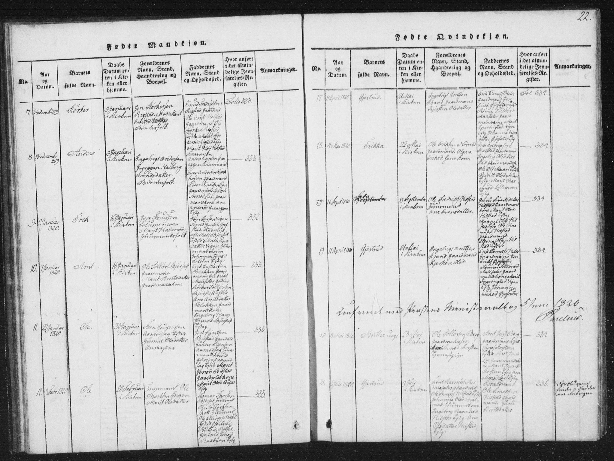 SAT, Ministerialprotokoller, klokkerbøker og fødselsregistre - Sør-Trøndelag, 672/L0862: Klokkerbok nr. 672C01, 1816-1831, s. 22