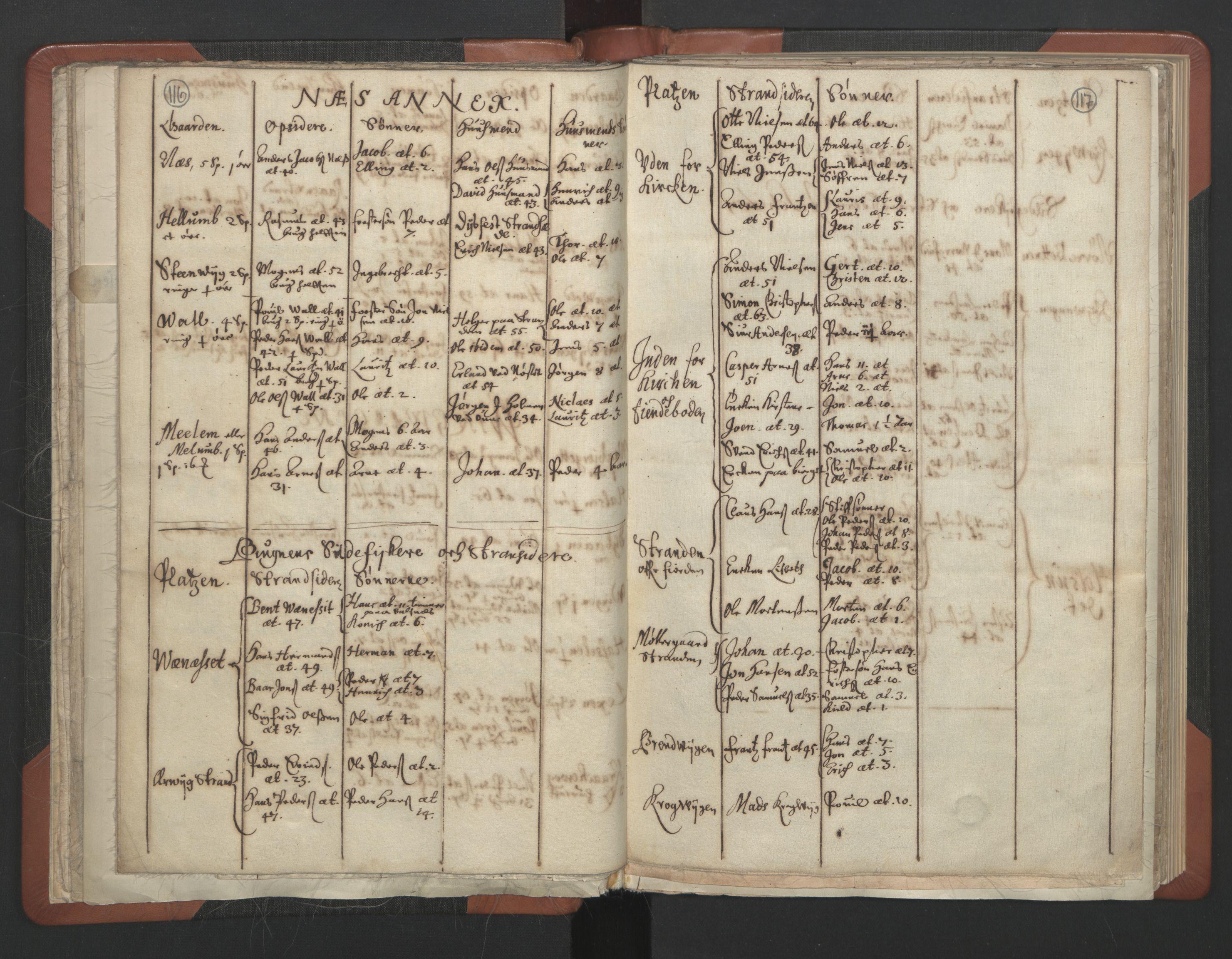 RA, Sogneprestenes manntall 1664-1666, nr. 30: Fosen prosti, 1664-1666, s. 116-117