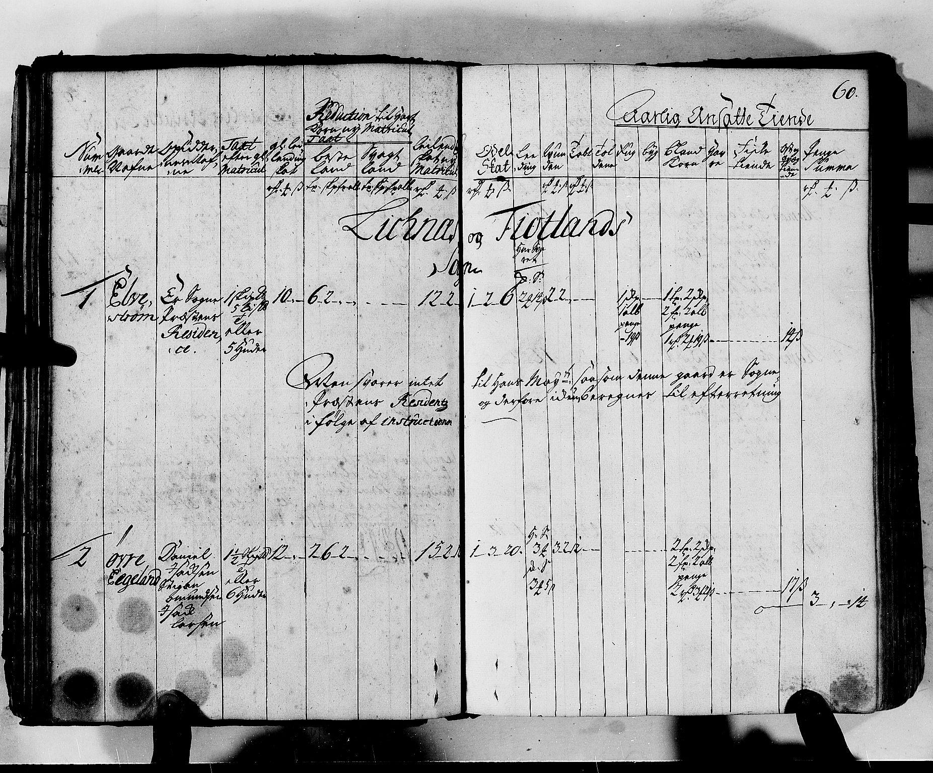 RA, Rentekammeret inntil 1814, Realistisk ordnet avdeling, N/Nb/Nbf/L0130: Lista matrikkelprotokoll, 1723, s. 59b-60a