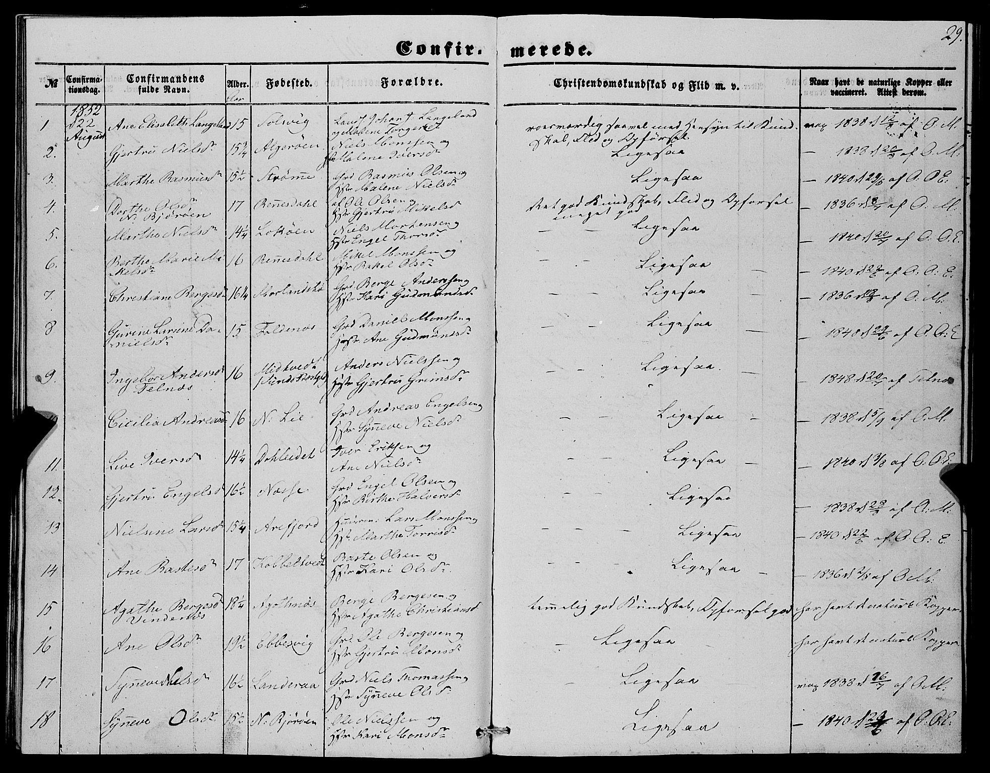 SAB, Fjell Sokneprestembete, H/Haa: Ministerialbok nr. A 4, 1851-1870, s. 29