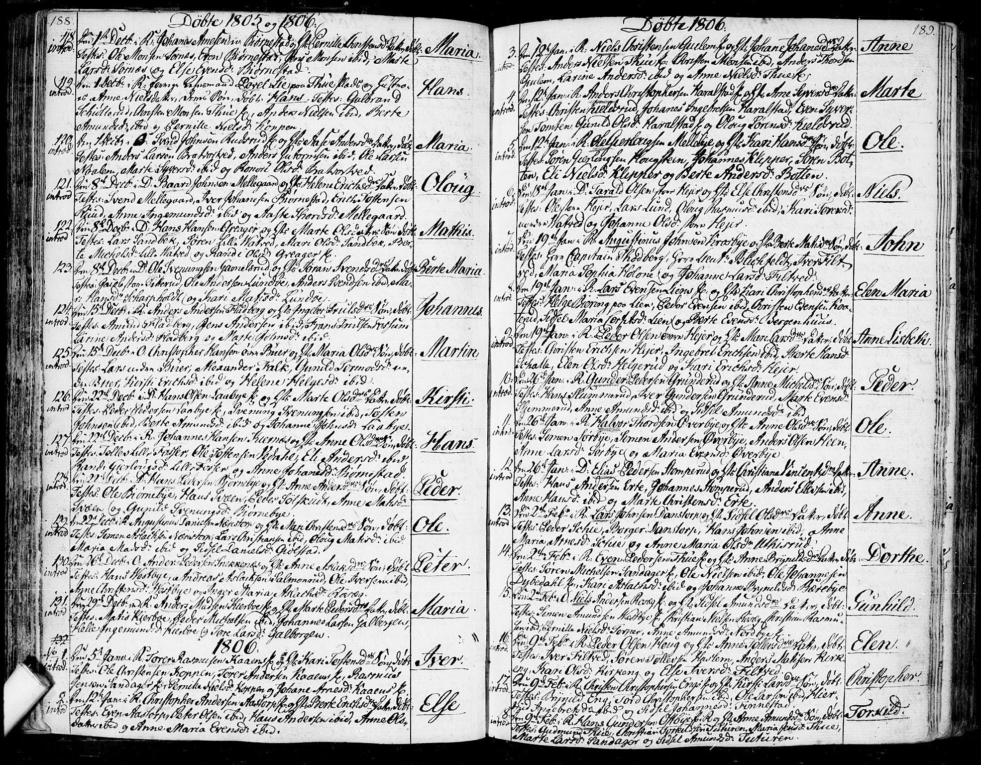SAO, Rakkestad prestekontor Kirkebøker, F/Fa/L0005: Ministerialbok nr. I 5, 1784-1814, s. 188-189