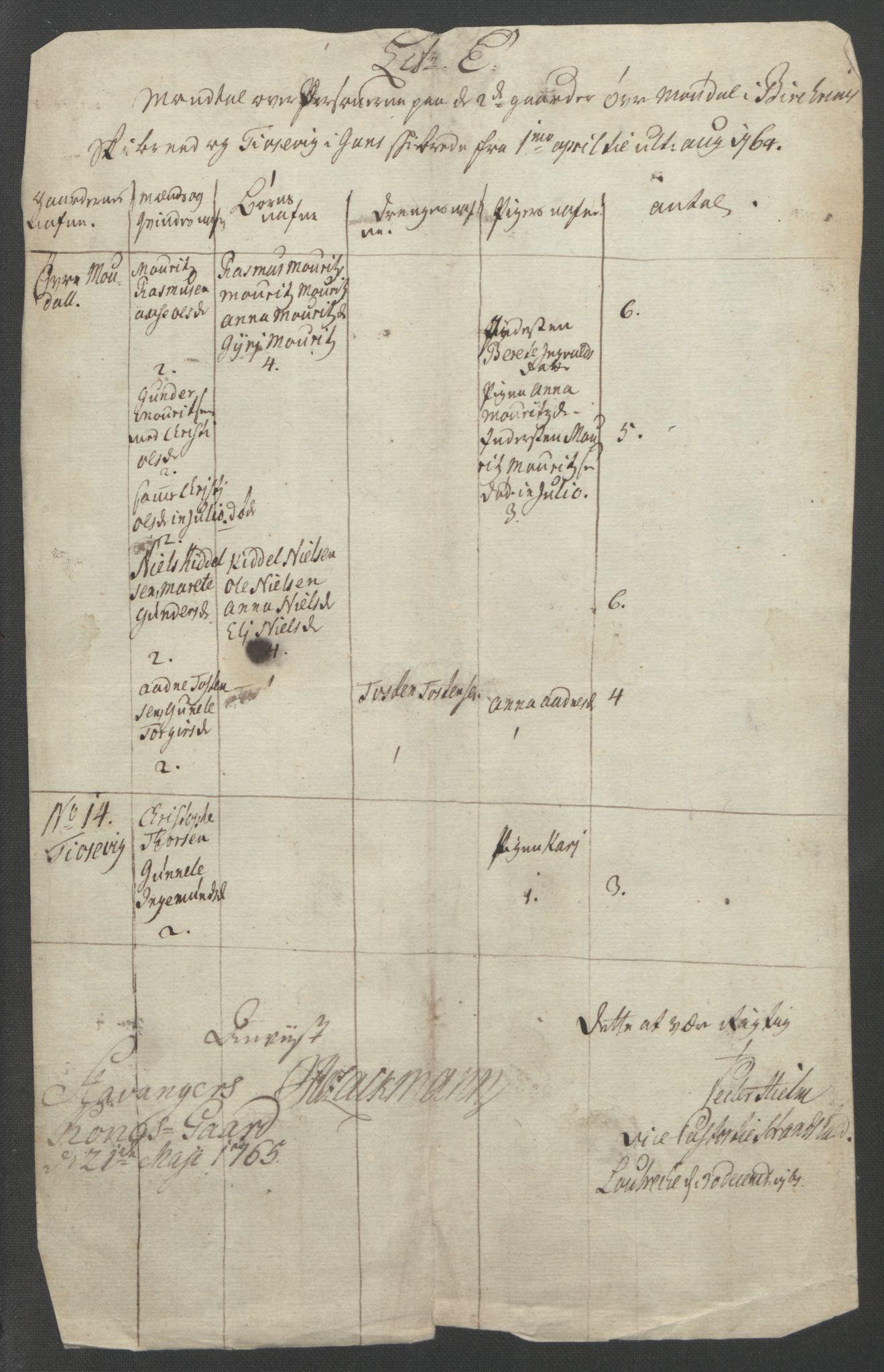 RA, Rentekammeret inntil 1814, Reviderte regnskaper, Fogderegnskap, R46/L2835: Ekstraskatten Jæren og Dalane, 1762-1764, s. 225