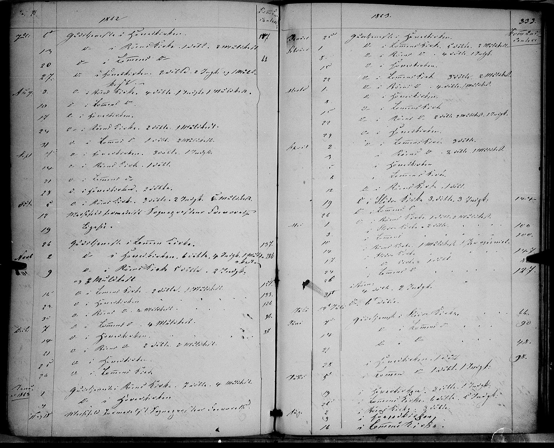 SAH, Vestre Slidre prestekontor, Ministerialbok nr. 2, 1856-1864, s. 333