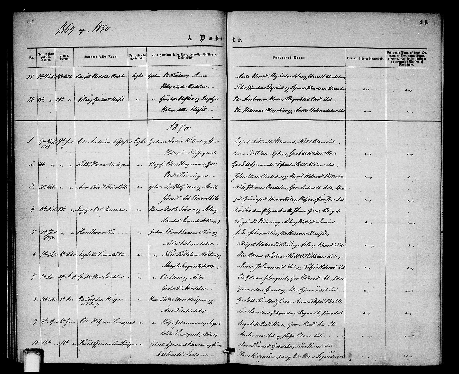 SAKO, Gransherad kirkebøker, G/Gb/L0002: Klokkerbok nr. II 2, 1860-1886, s. 18
