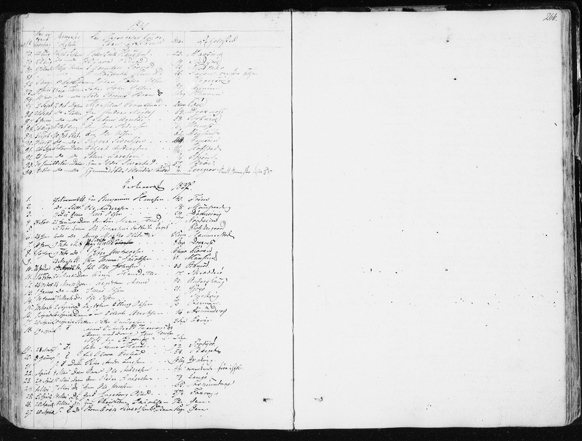 SAT, Ministerialprotokoller, klokkerbøker og fødselsregistre - Sør-Trøndelag, 634/L0528: Ministerialbok nr. 634A04, 1827-1842, s. 266