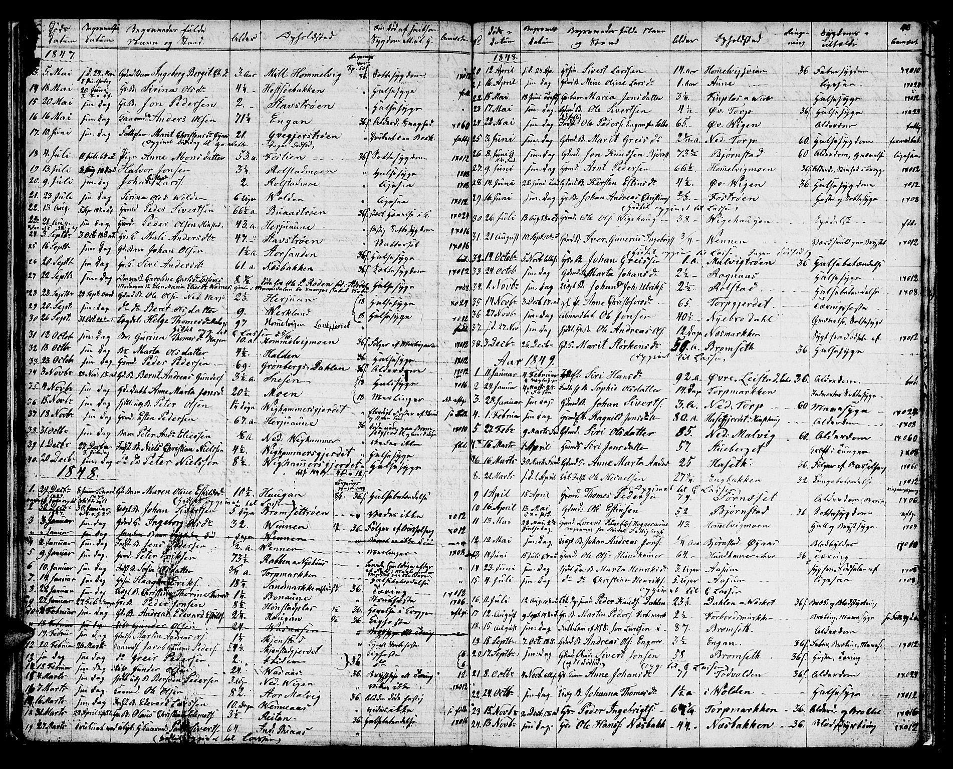 SAT, Ministerialprotokoller, klokkerbøker og fødselsregistre - Sør-Trøndelag, 616/L0421: Klokkerbok nr. 616C04, 1834-1850, s. 40