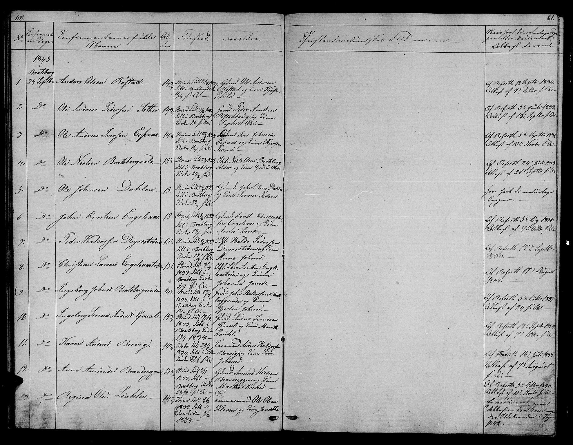 SAT, Ministerialprotokoller, klokkerbøker og fødselsregistre - Sør-Trøndelag, 608/L0339: Klokkerbok nr. 608C05, 1844-1863, s. 60-61
