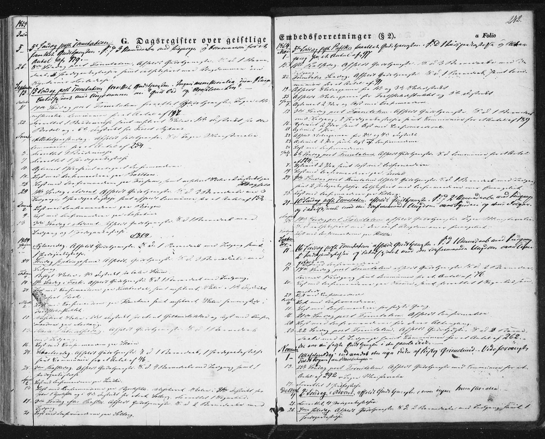 SAT, Ministerialprotokoller, klokkerbøker og fødselsregistre - Sør-Trøndelag, 689/L1038: Ministerialbok nr. 689A03, 1848-1872, s. 242