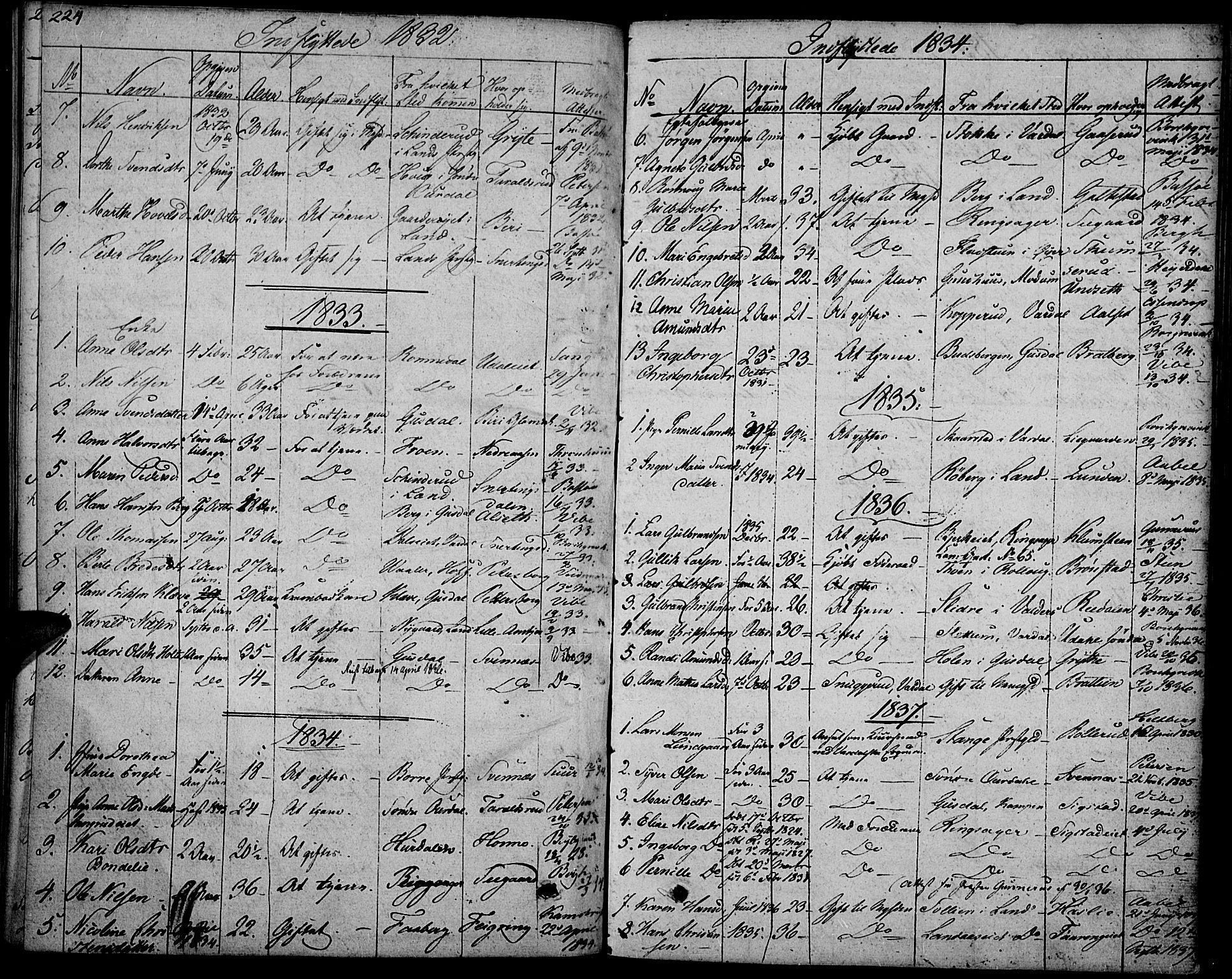 SAH, Biri prestekontor, Ministerialbok nr. 4, 1829-1842, s. 224