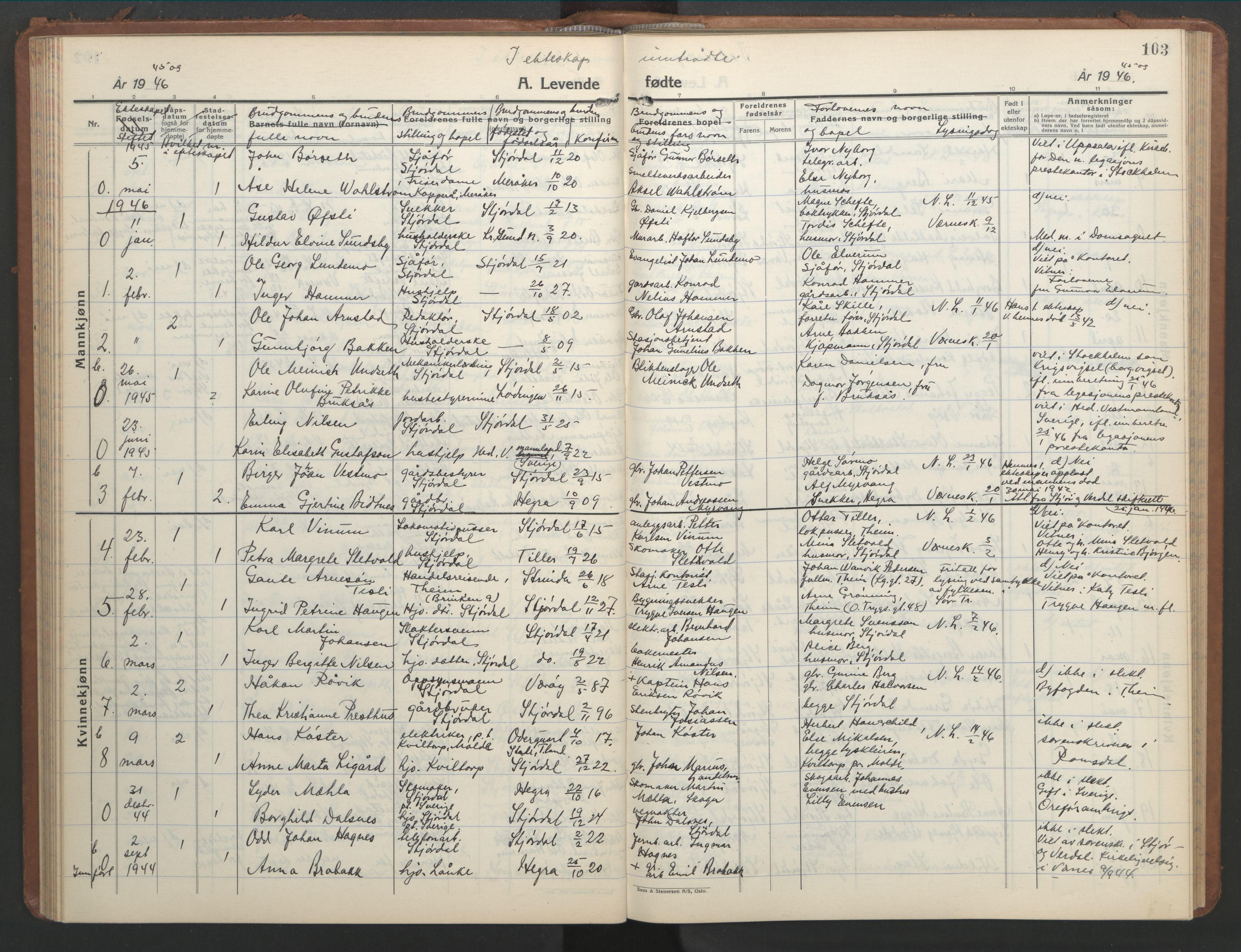 SAT, Ministerialprotokoller, klokkerbøker og fødselsregistre - Nord-Trøndelag, 709/L0089: Klokkerbok nr. 709C03, 1935-1948, s. 103