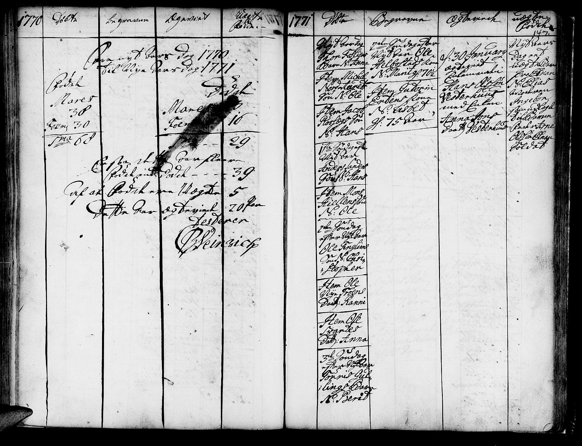 SAT, Ministerialprotokoller, klokkerbøker og fødselsregistre - Nord-Trøndelag, 741/L0385: Ministerialbok nr. 741A01, 1722-1815, s. 147