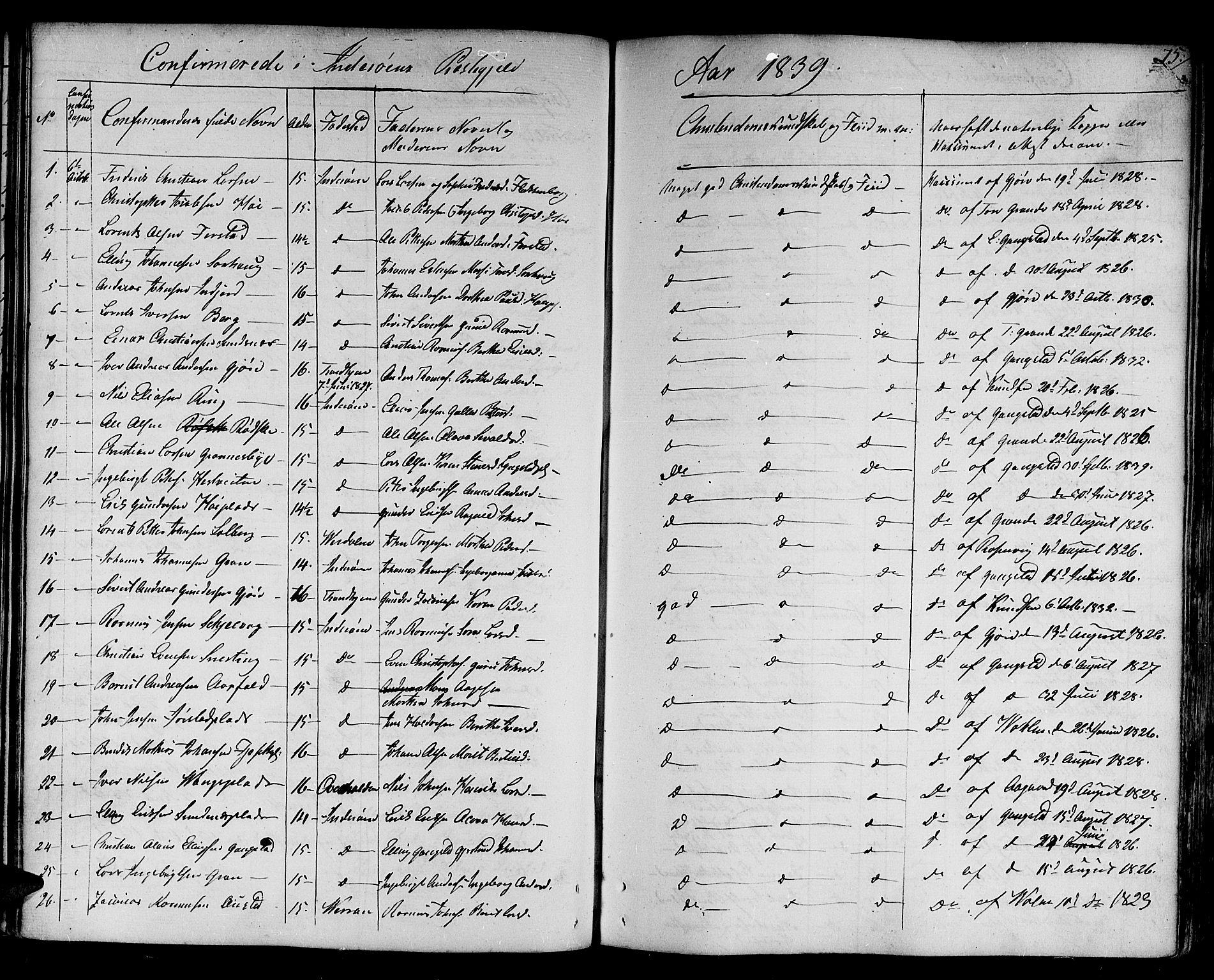 SAT, Ministerialprotokoller, klokkerbøker og fødselsregistre - Nord-Trøndelag, 730/L0277: Ministerialbok nr. 730A06 /1, 1830-1839, s. 75