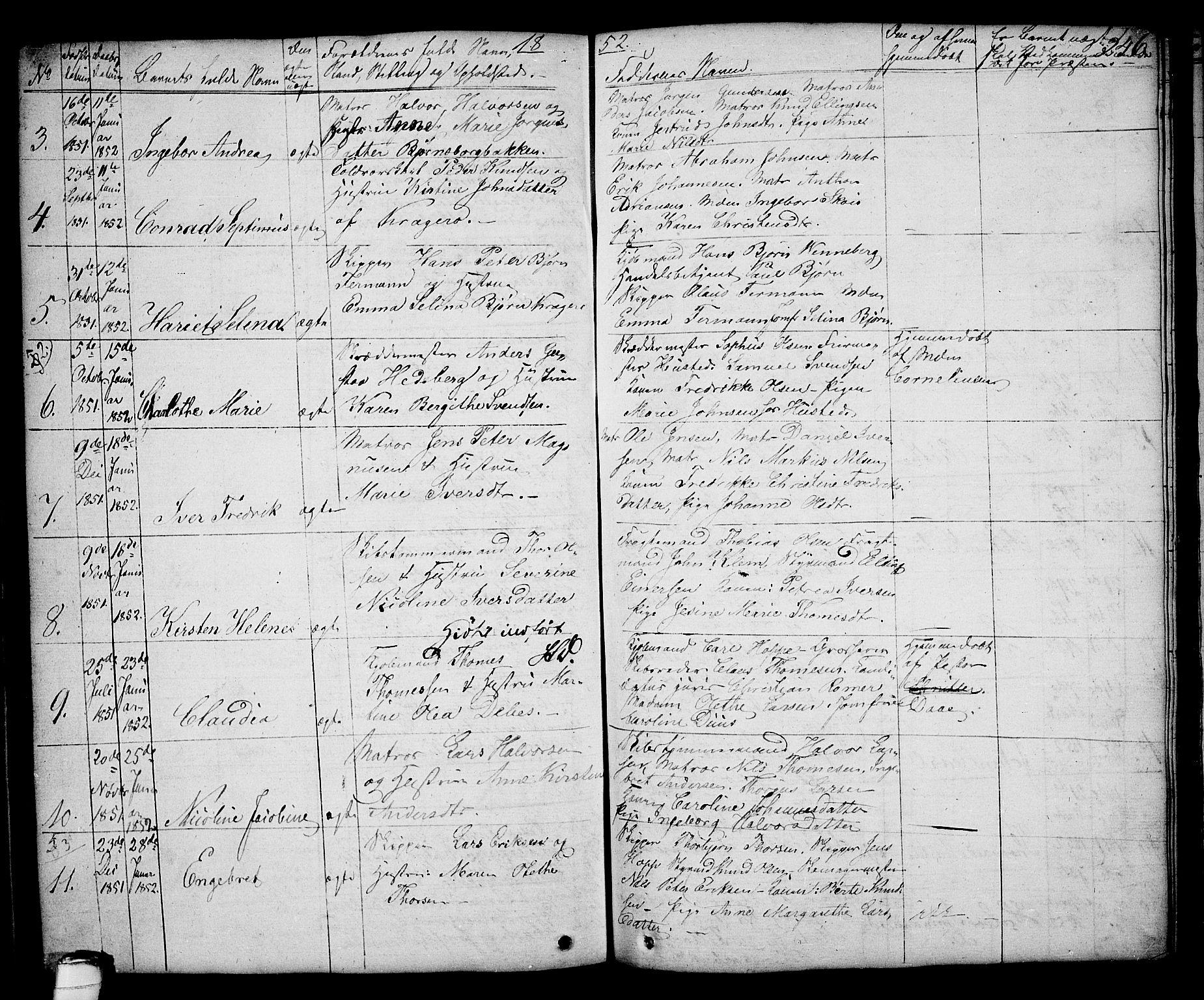 SAKO, Kragerø kirkebøker, G/Ga/L0003: Klokkerbok nr. 3, 1832-1852, s. 246