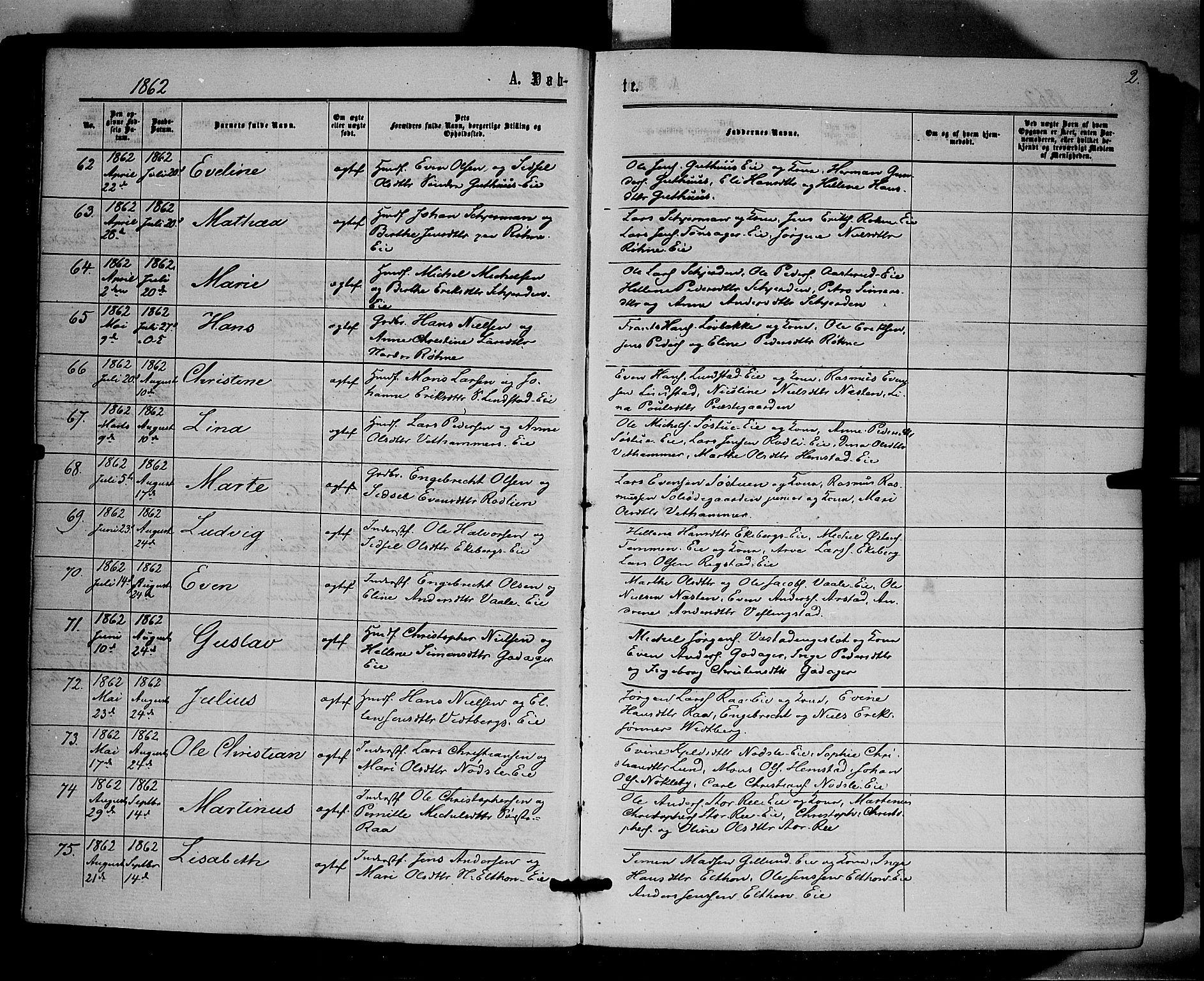 SAH, Stange prestekontor, K/L0013: Ministerialbok nr. 13, 1862-1879, s. 2