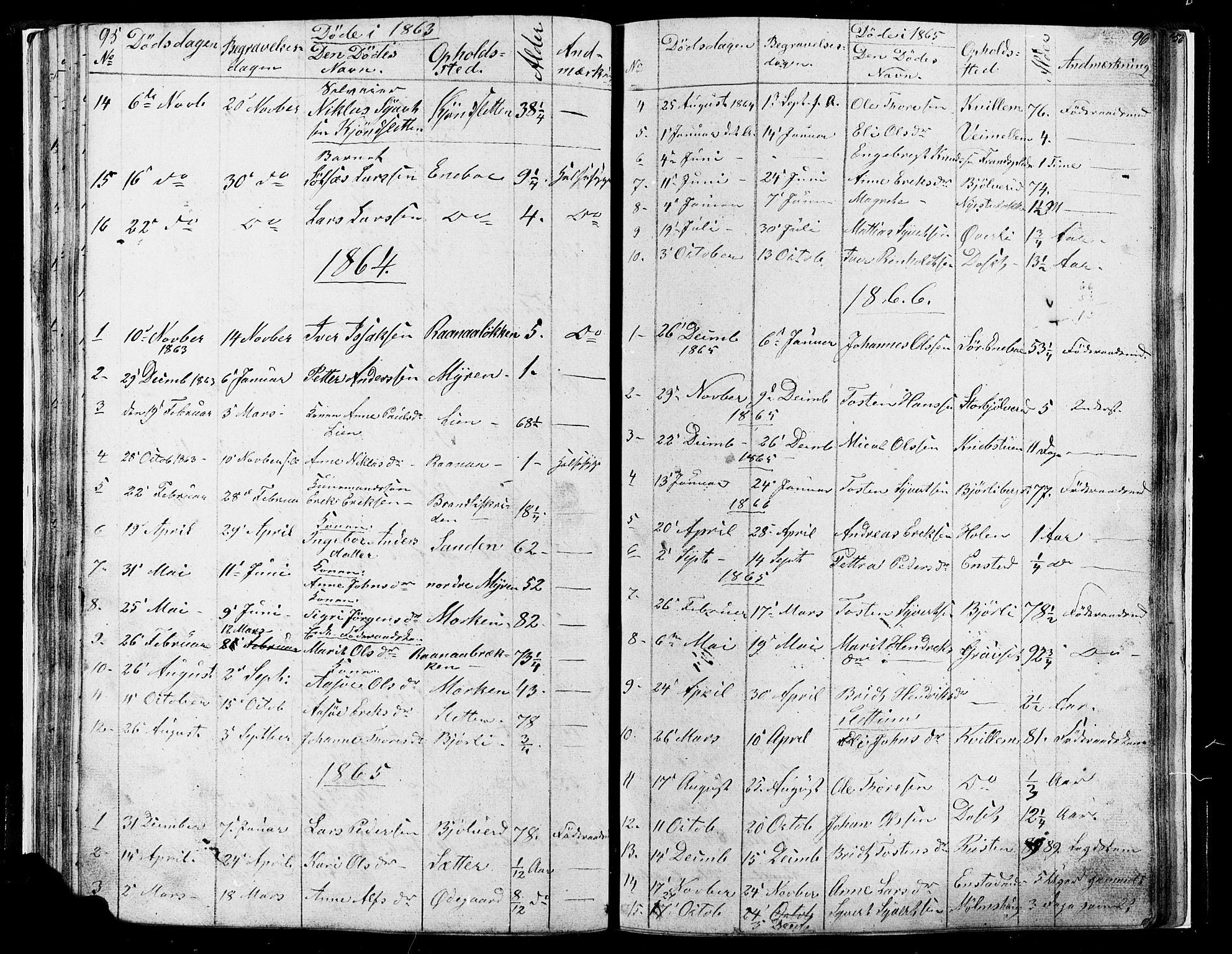SAH, Lesja prestekontor, Klokkerbok nr. 4, 1842-1871, s. 95-96