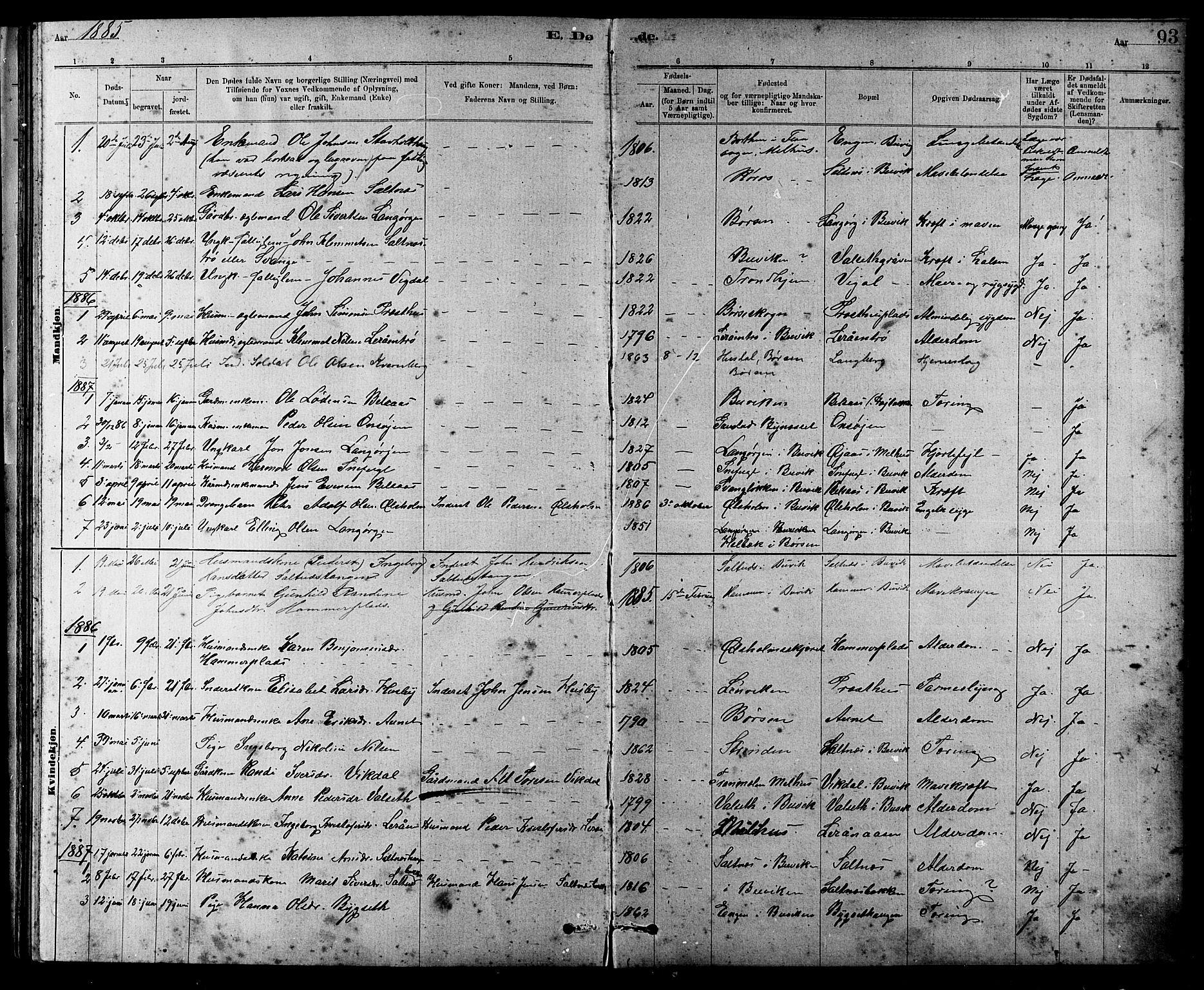 SAT, Ministerialprotokoller, klokkerbøker og fødselsregistre - Sør-Trøndelag, 666/L0790: Klokkerbok nr. 666C03, 1885-1908, s. 93