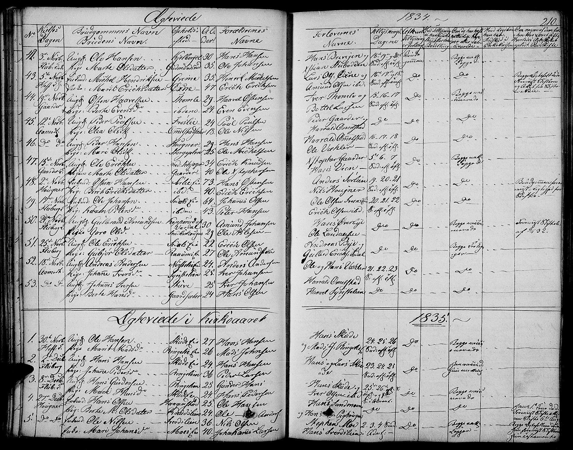 SAH, Land prestekontor, Ministerialbok nr. 8, 1830-1846, s. 210