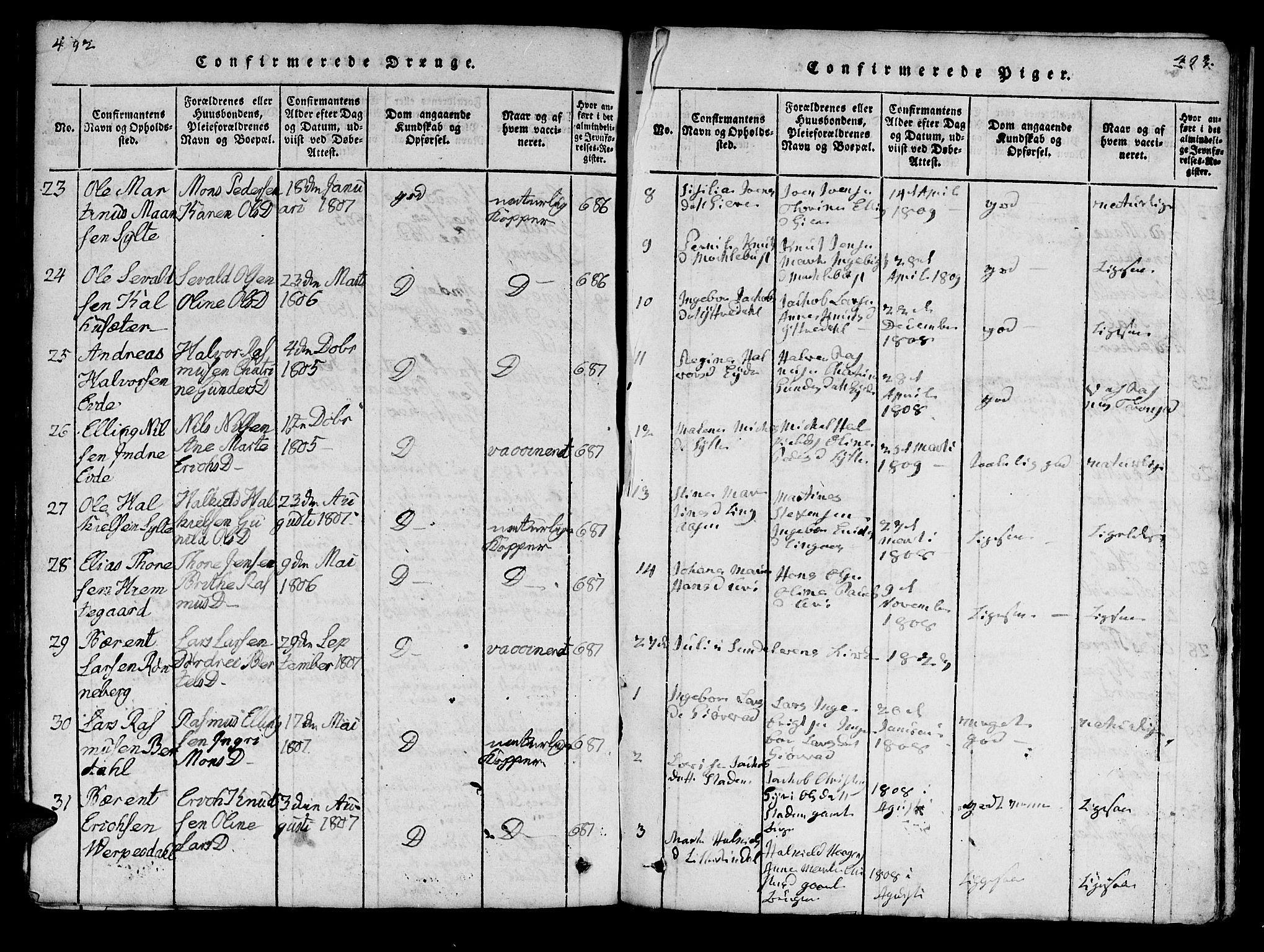 SAT, Ministerialprotokoller, klokkerbøker og fødselsregistre - Møre og Romsdal, 519/L0246: Ministerialbok nr. 519A05, 1817-1834, s. 492-493