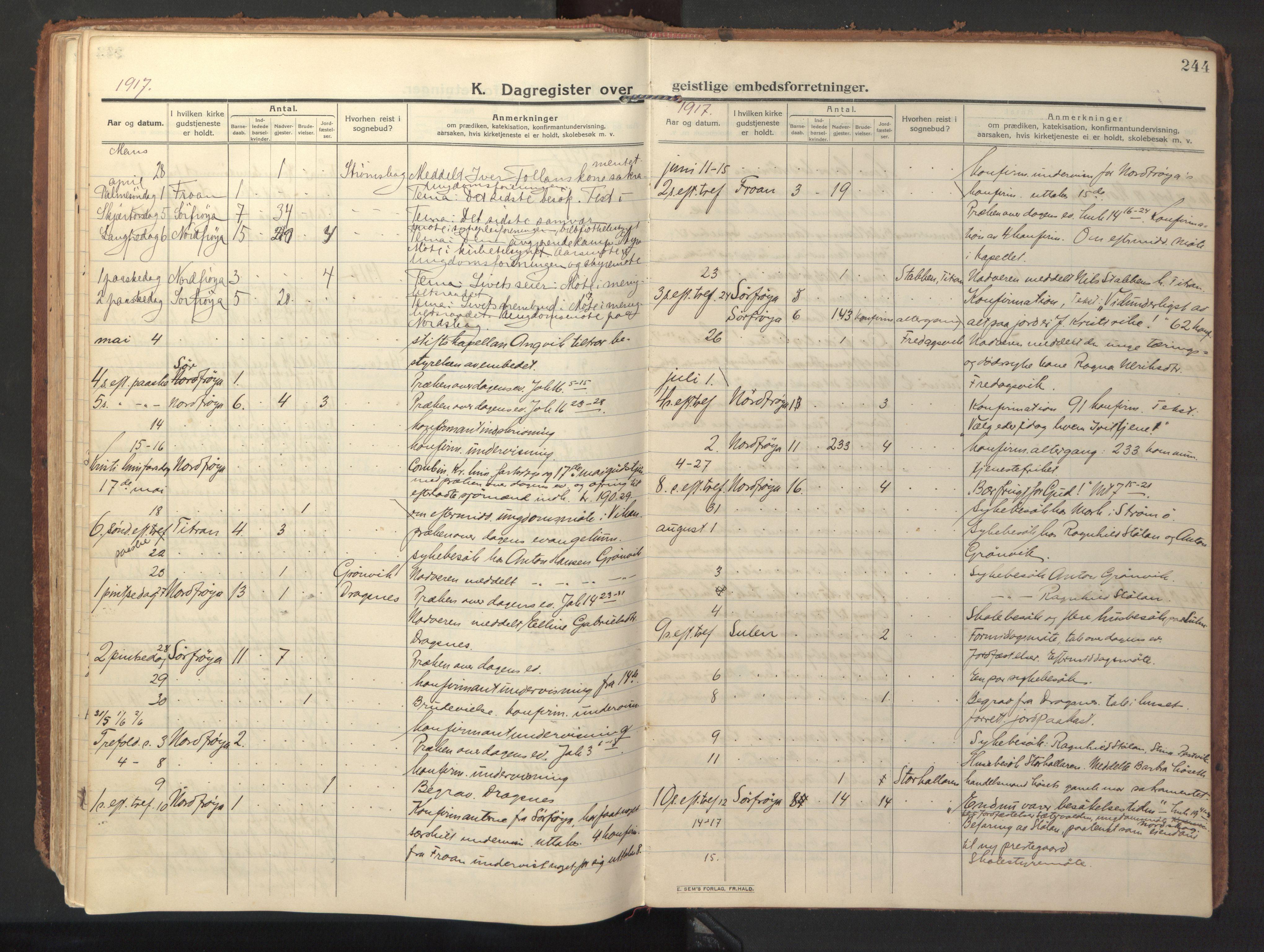 SAT, Ministerialprotokoller, klokkerbøker og fødselsregistre - Sør-Trøndelag, 640/L0581: Ministerialbok nr. 640A06, 1910-1924, s. 244