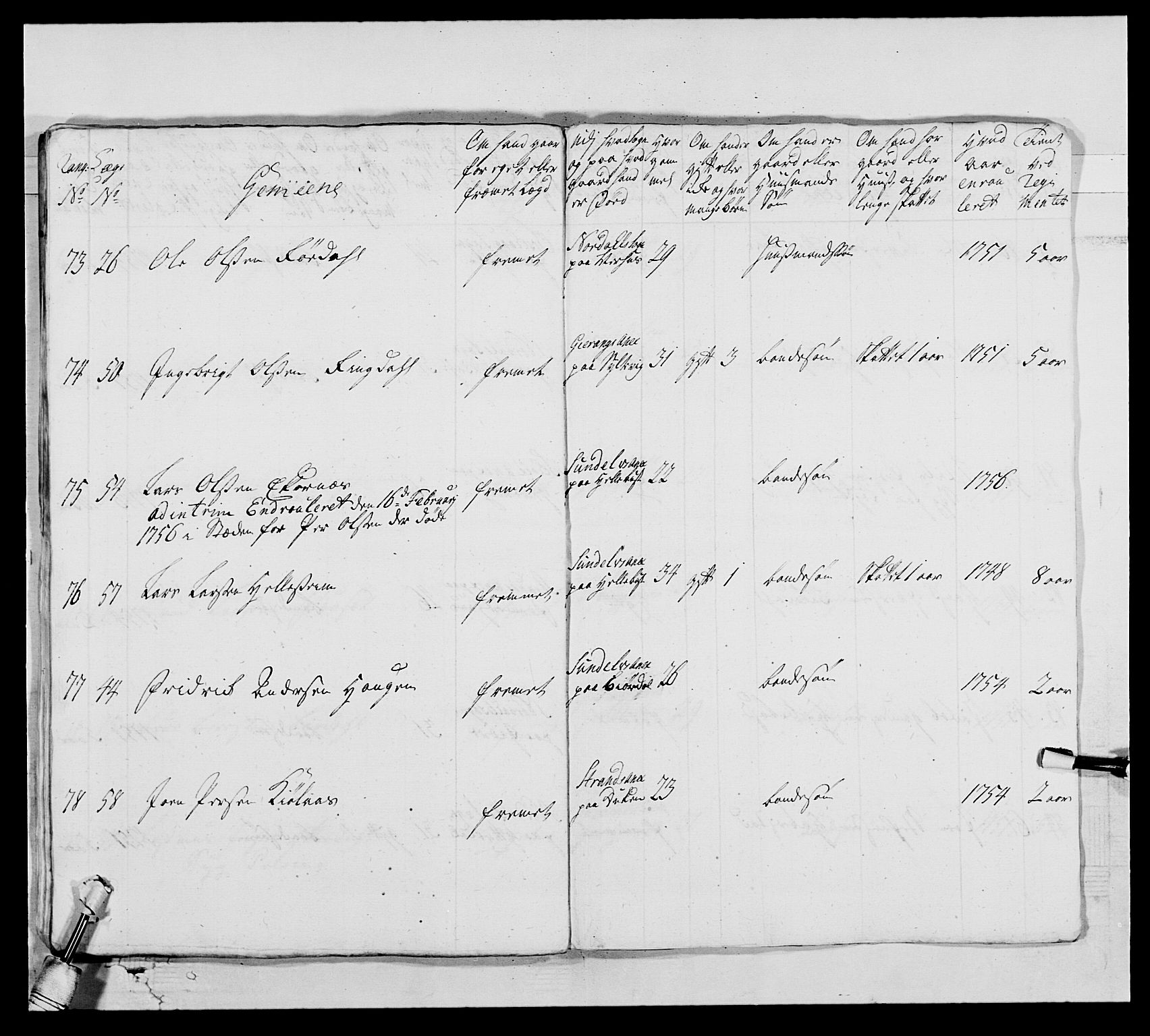 RA, Kommanderende general (KG I) med Det norske krigsdirektorium, E/Ea/L0517: 1. Bergenhusiske regiment, 1742-1756, s. 255