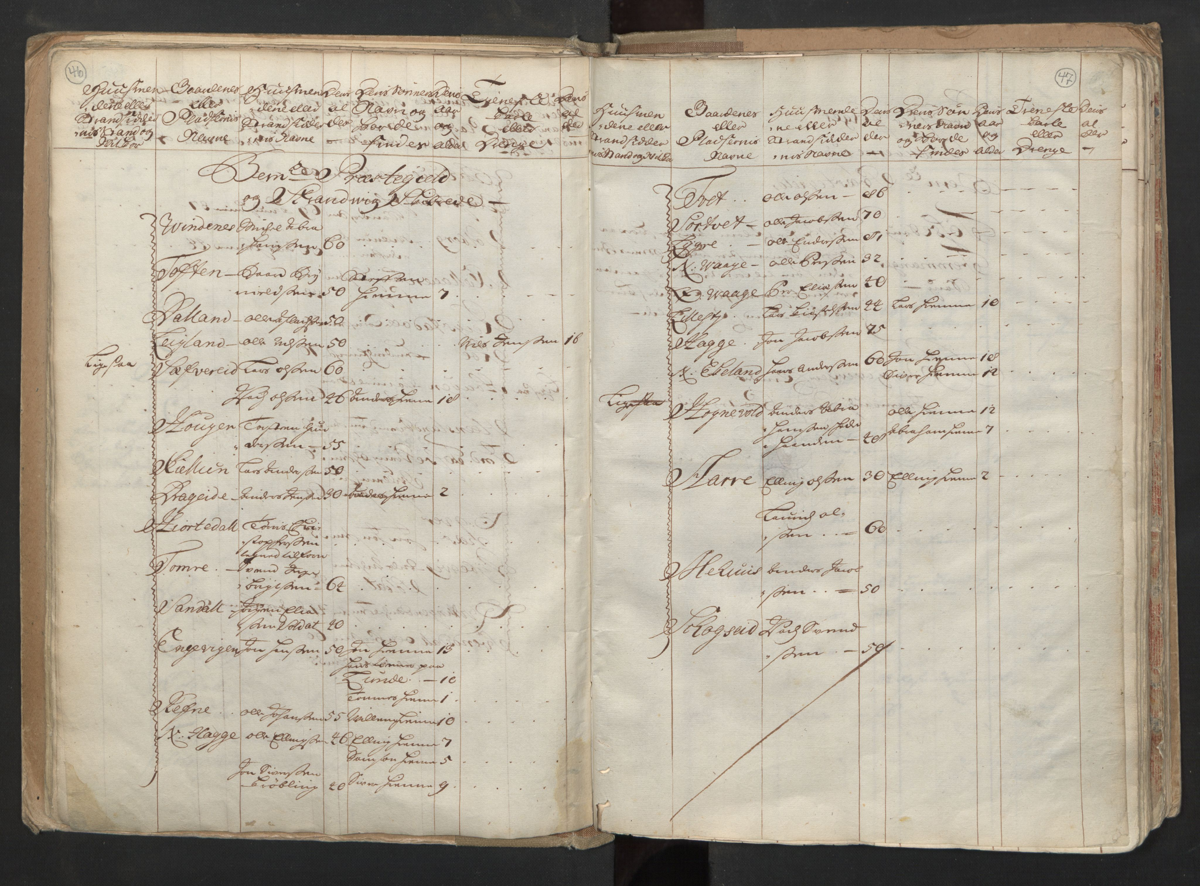 RA, Manntallet 1701, nr. 6: Sunnhordland fogderi og Hardanger fogderi, 1701, s. 46-47