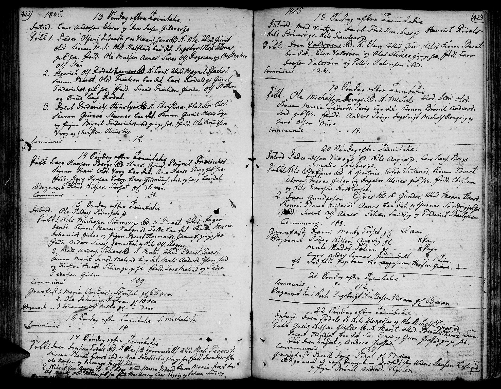 SAT, Ministerialprotokoller, klokkerbøker og fødselsregistre - Møre og Romsdal, 578/L0902: Ministerialbok nr. 578A01, 1772-1819, s. 422-423