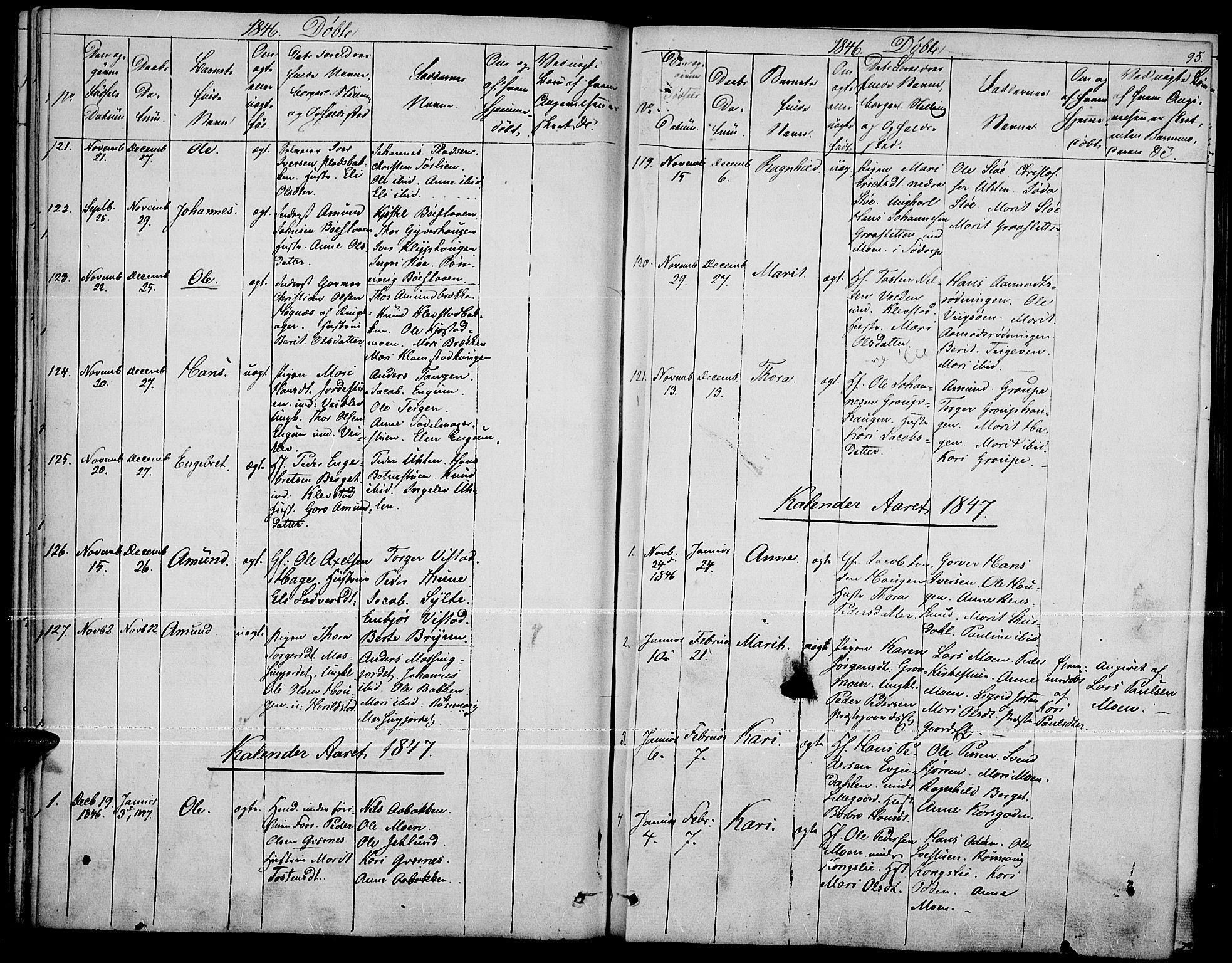 SAH, Fron prestekontor, H/Ha/Haa/L0004: Ministerialbok nr. 4, 1839-1848, s. 95