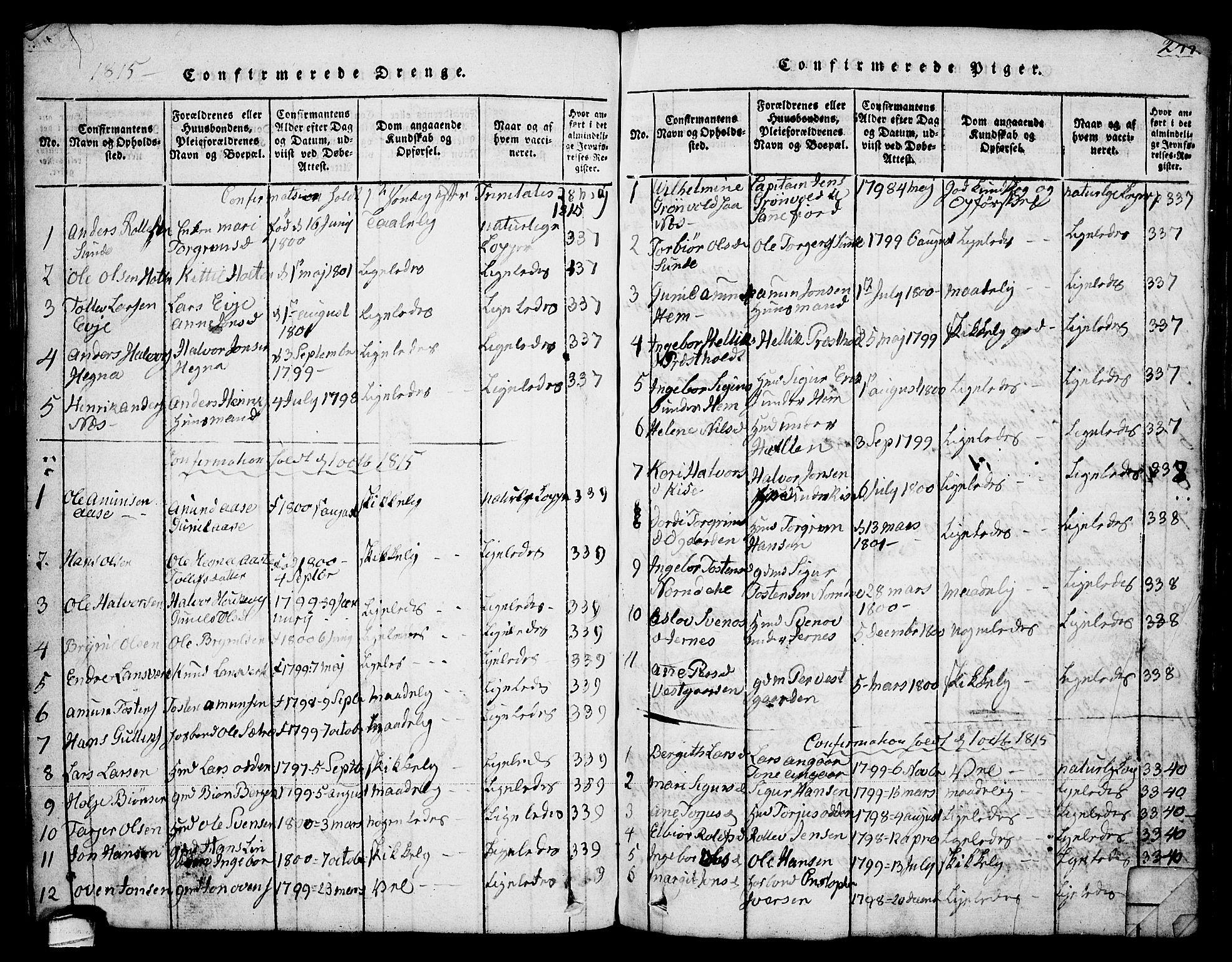 SAKO, Sauherad kirkebøker, G/Ga/L0001: Klokkerbok nr. I 1, 1815-1827, s. 241