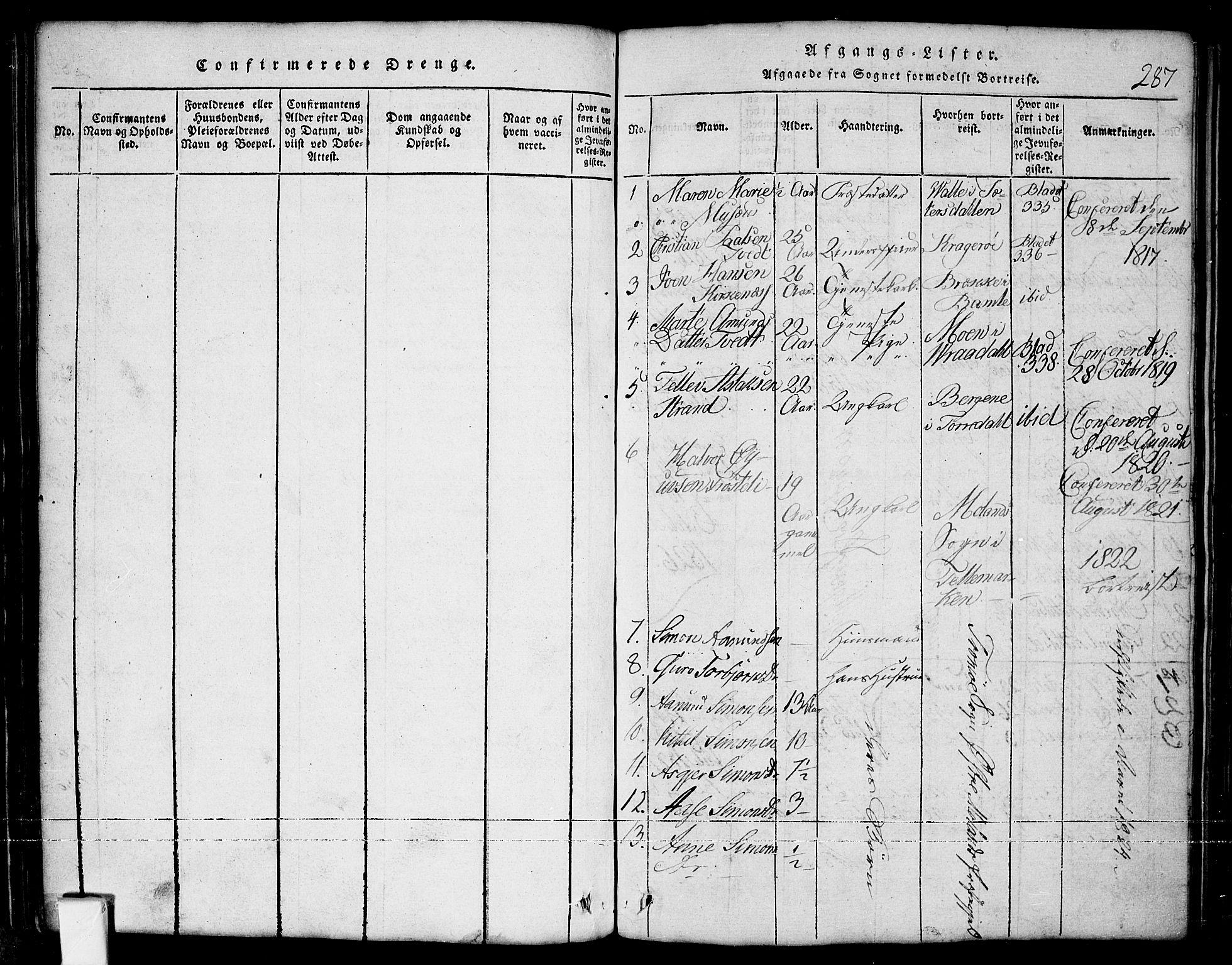 SAKO, Nissedal kirkebøker, G/Ga/L0001: Klokkerbok nr. I 1, 1814-1860, s. 287