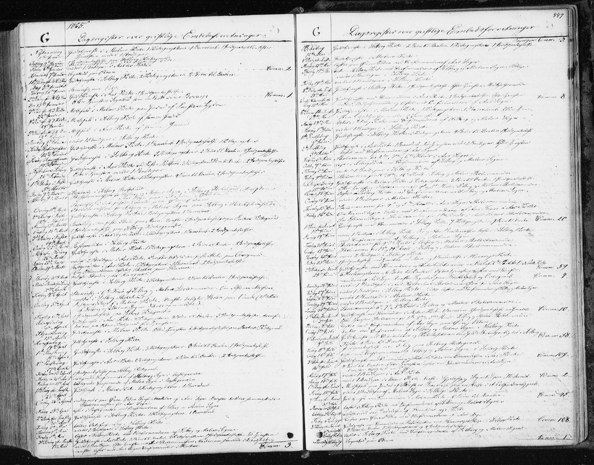 SAT, Ministerialprotokoller, klokkerbøker og fødselsregistre - Nord-Trøndelag, 741/L0394: Ministerialbok nr. 741A08, 1864-1877, s. 447