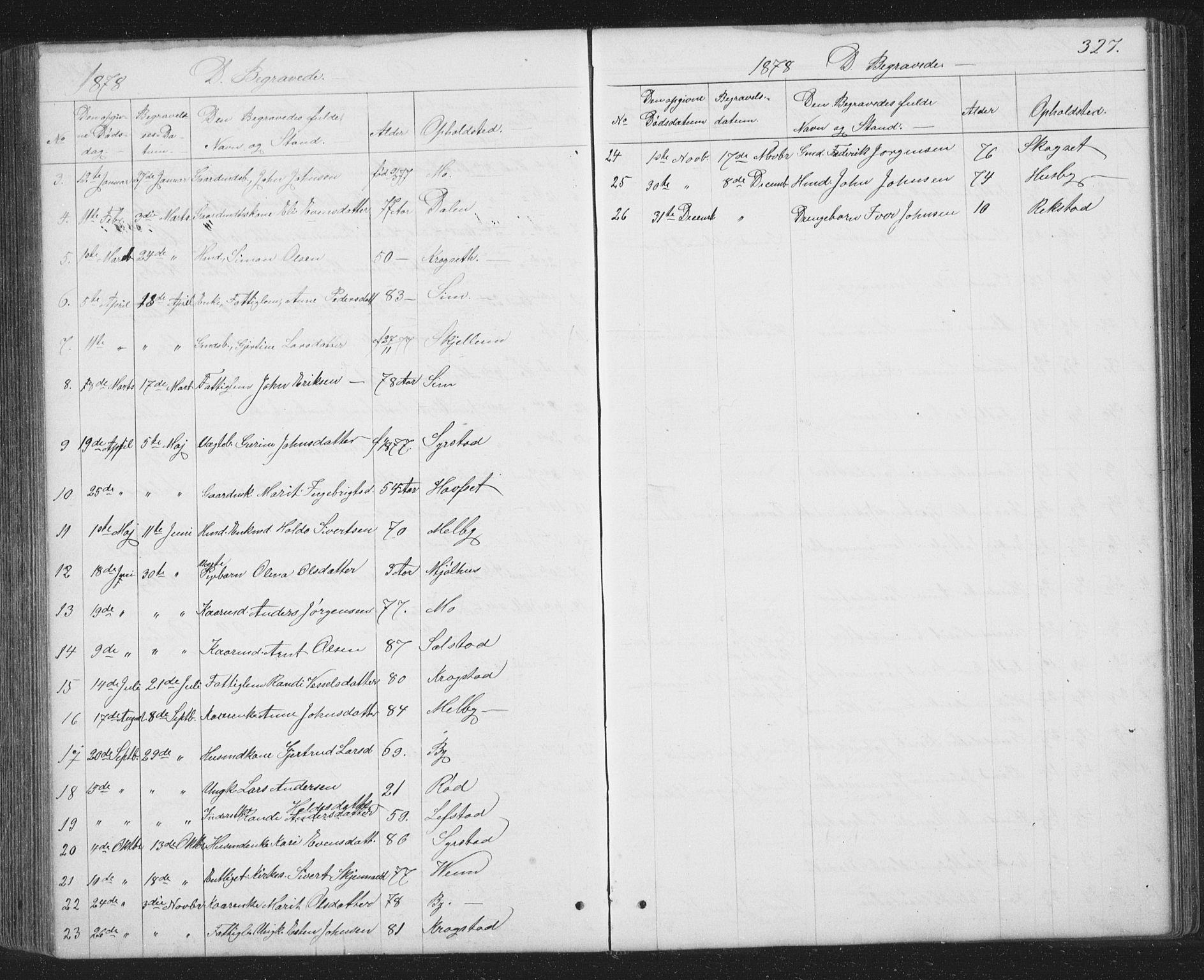 SAT, Ministerialprotokoller, klokkerbøker og fødselsregistre - Sør-Trøndelag, 667/L0798: Klokkerbok nr. 667C03, 1867-1929, s. 327