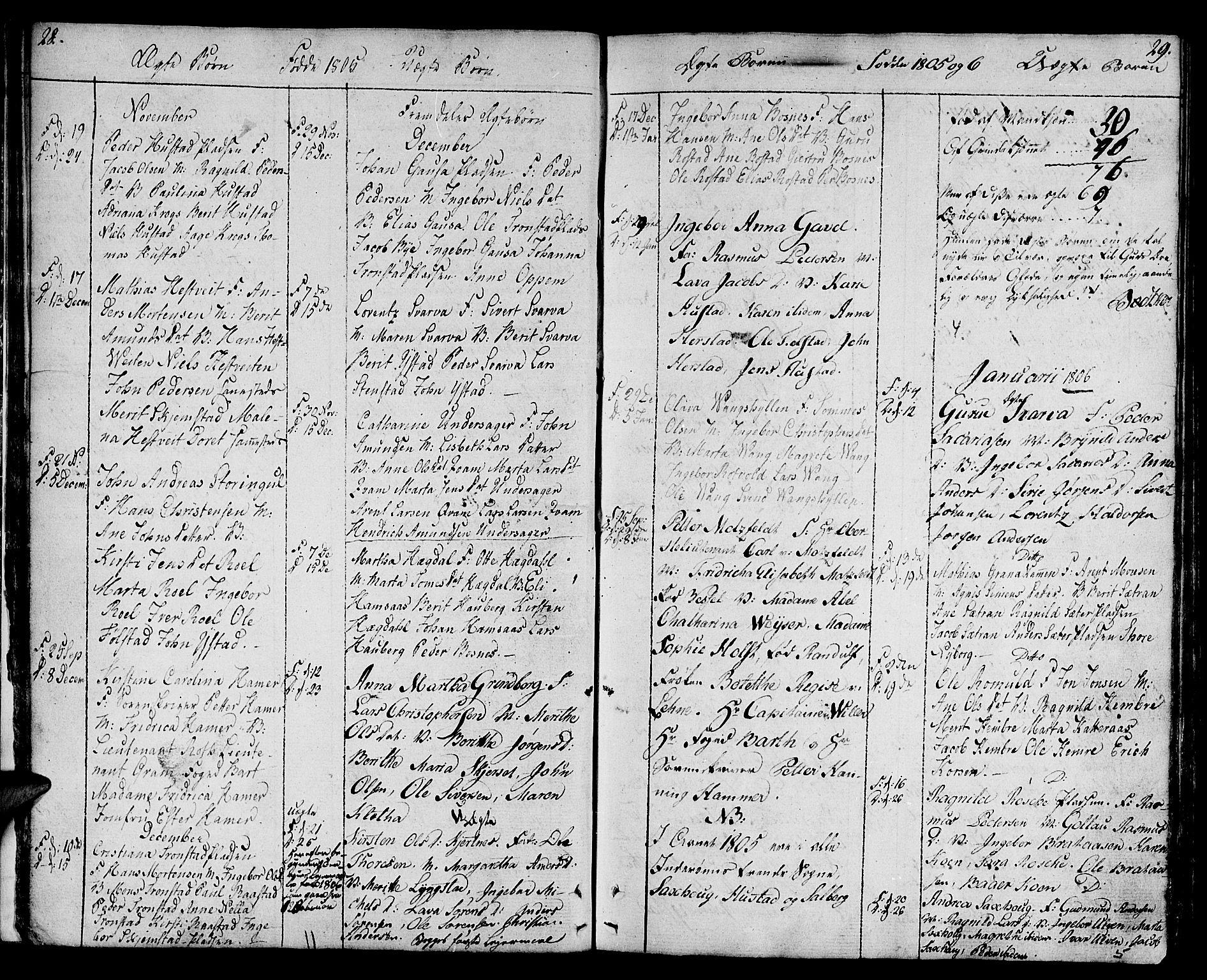 SAT, Ministerialprotokoller, klokkerbøker og fødselsregistre - Nord-Trøndelag, 730/L0274: Ministerialbok nr. 730A03, 1802-1816, s. 28-29