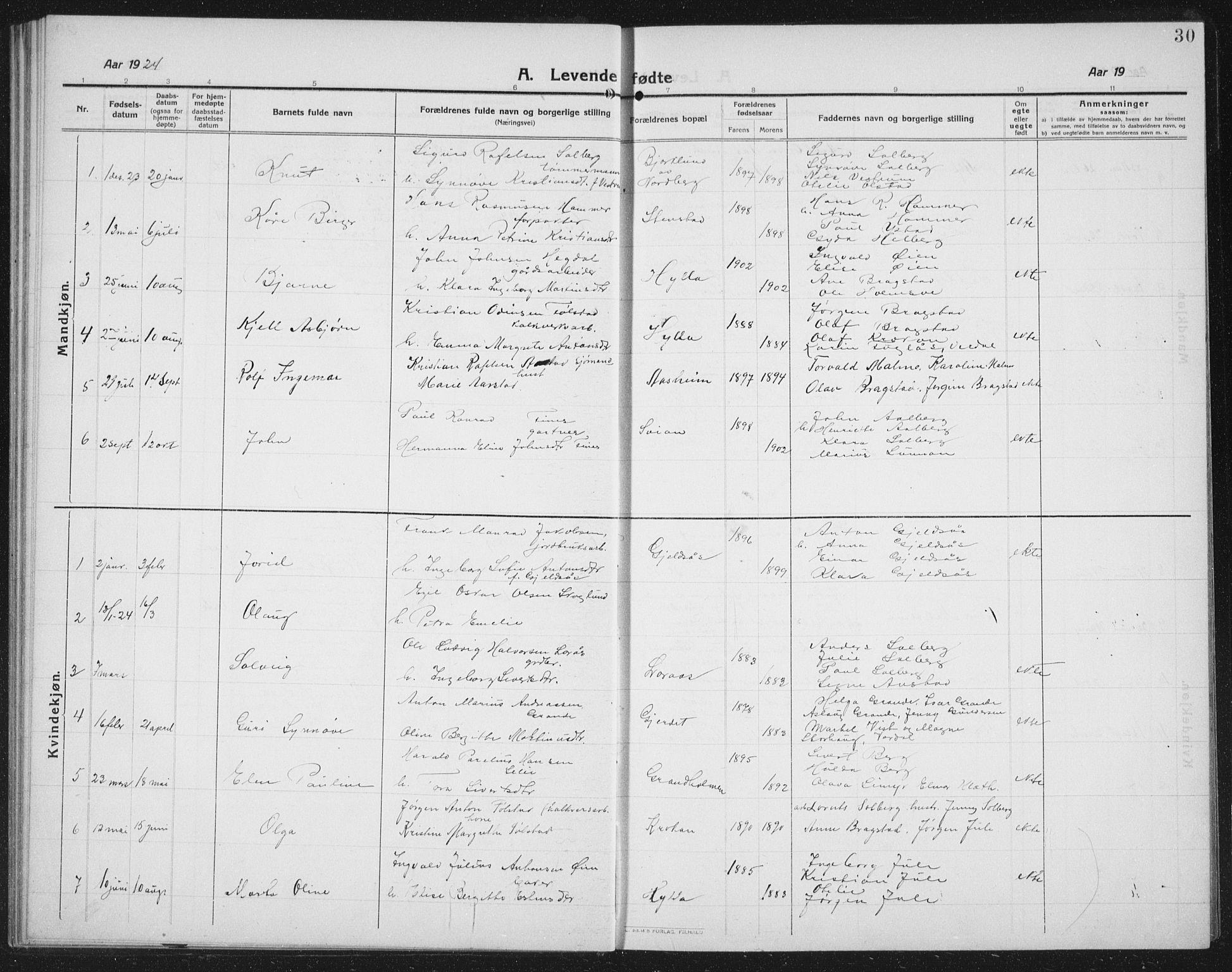 SAT, Ministerialprotokoller, klokkerbøker og fødselsregistre - Nord-Trøndelag, 731/L0312: Klokkerbok nr. 731C03, 1911-1935, s. 30