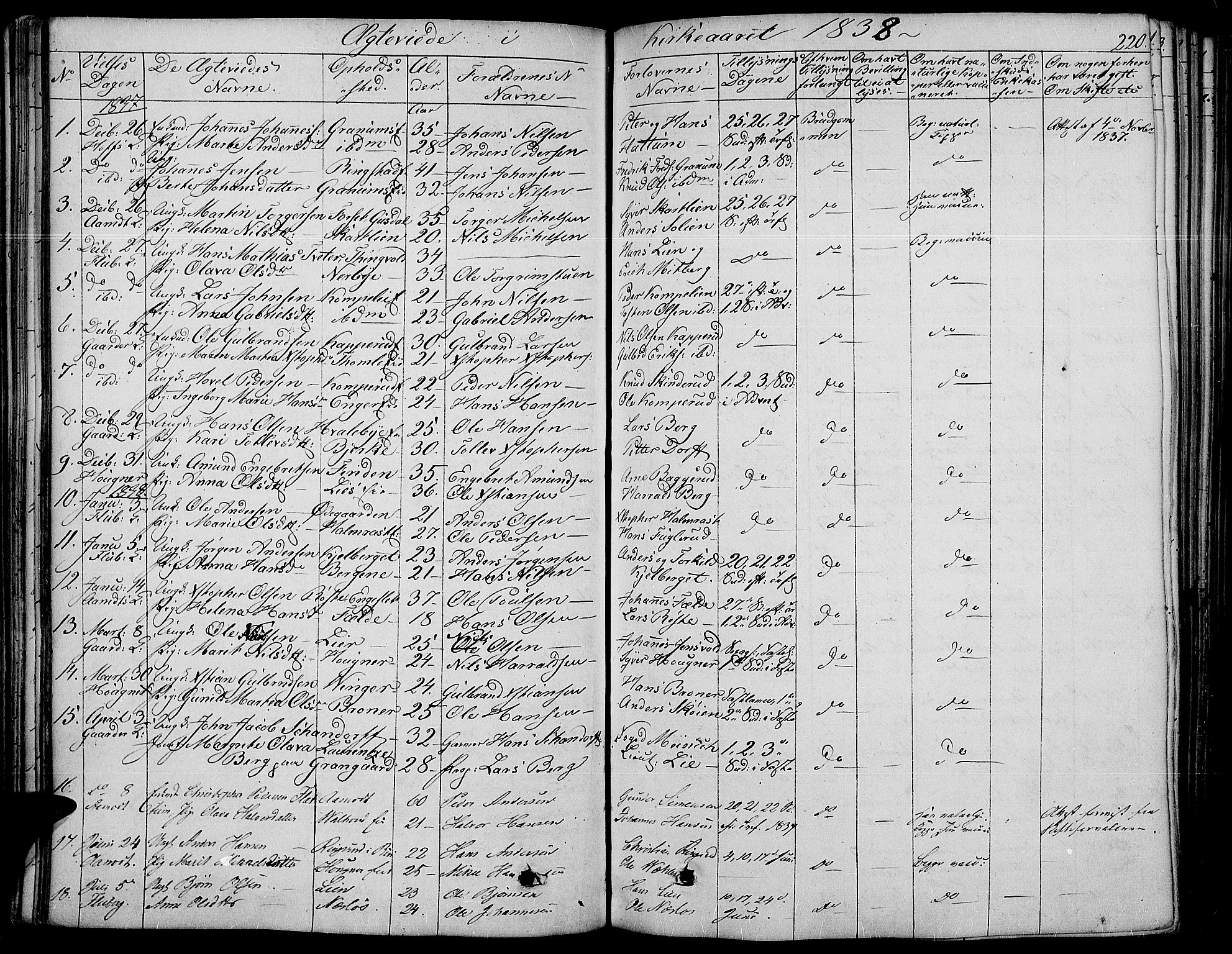 SAH, Land prestekontor, Ministerialbok nr. 8, 1830-1846, s. 220