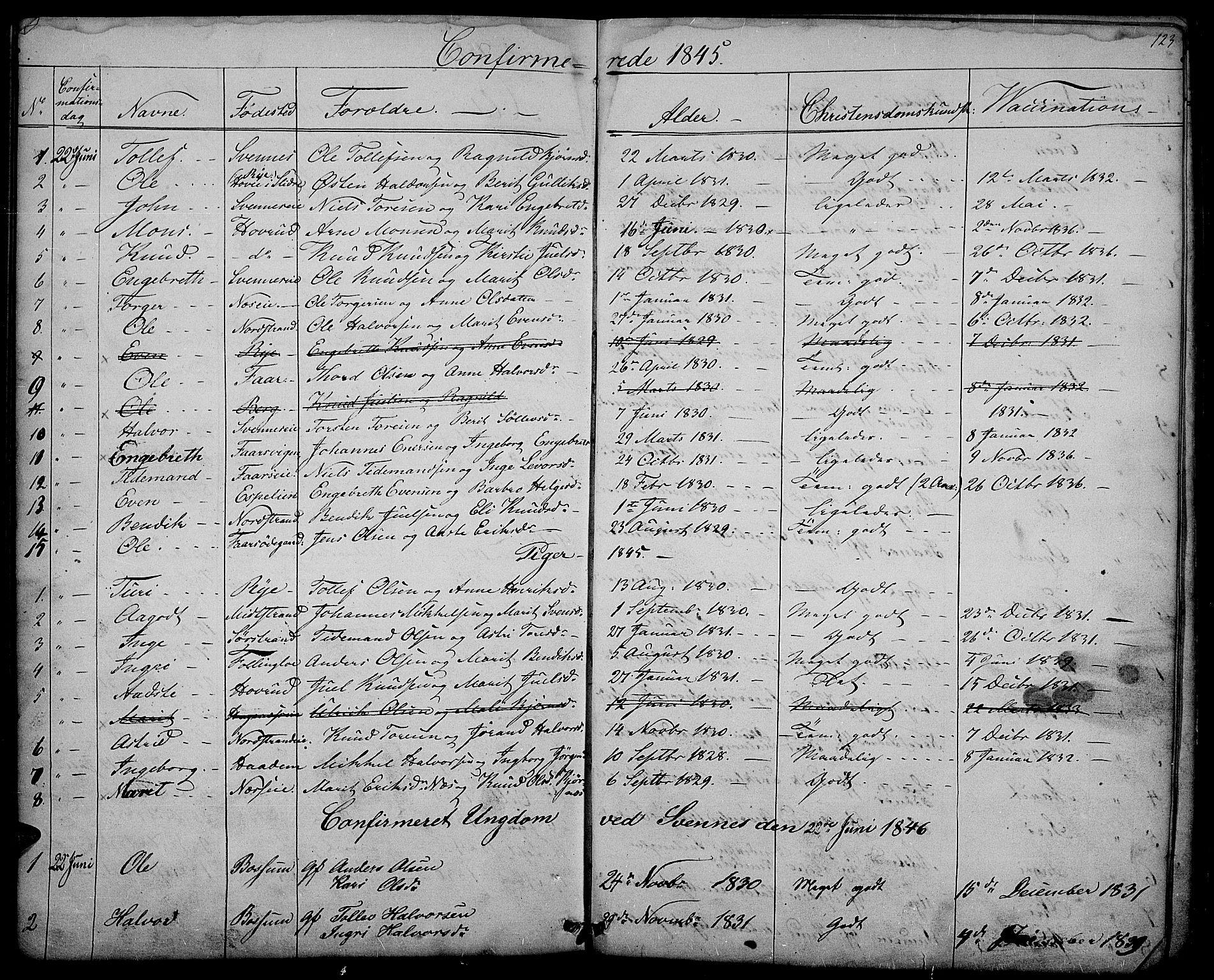 SAH, Nord-Aurdal prestekontor, Klokkerbok nr. 3, 1842-1882, s. 123
